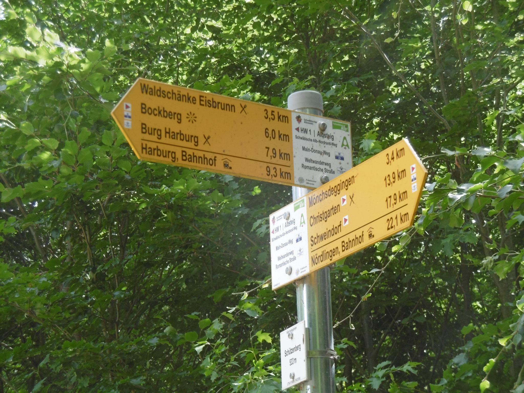 Fernwanderwege