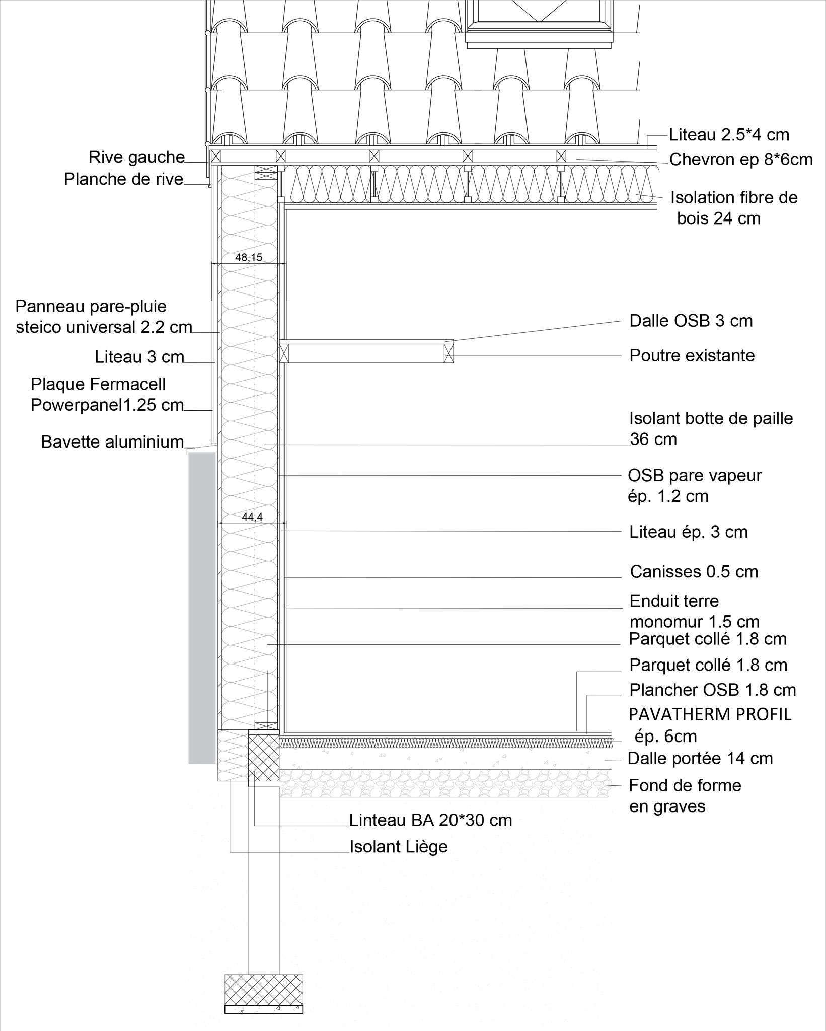 Détail constructif sur mur en paille (annexe)
