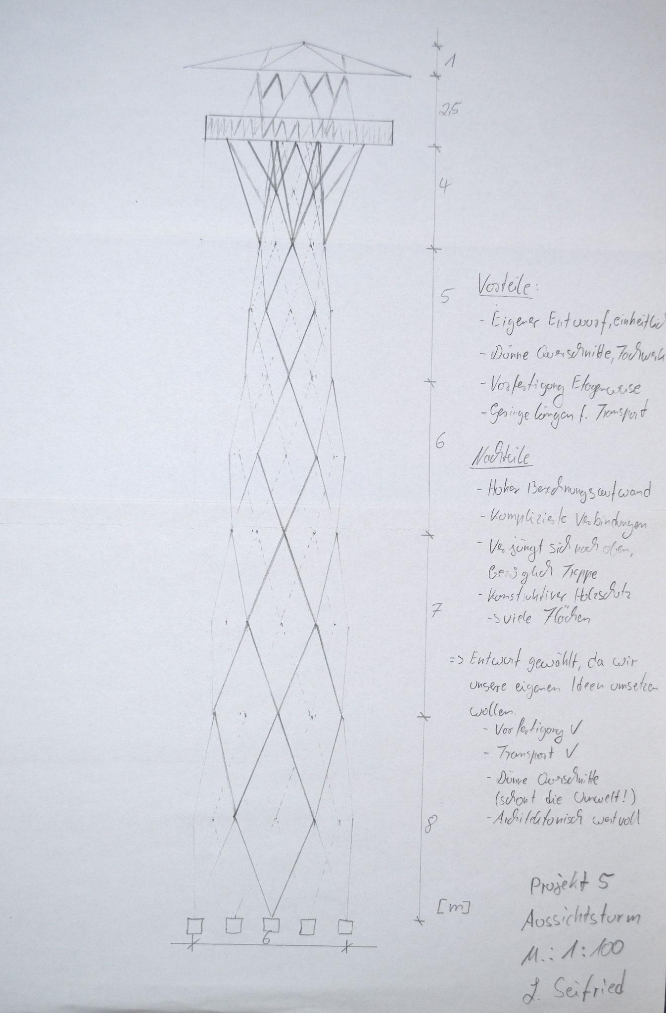 Turmentwurf Variante 2