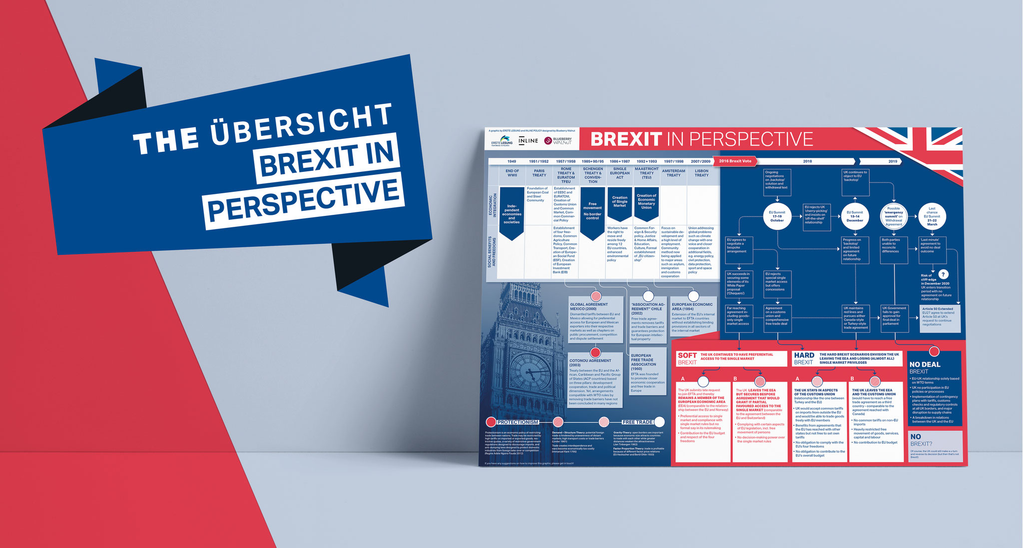 Download: Brexit in perspective