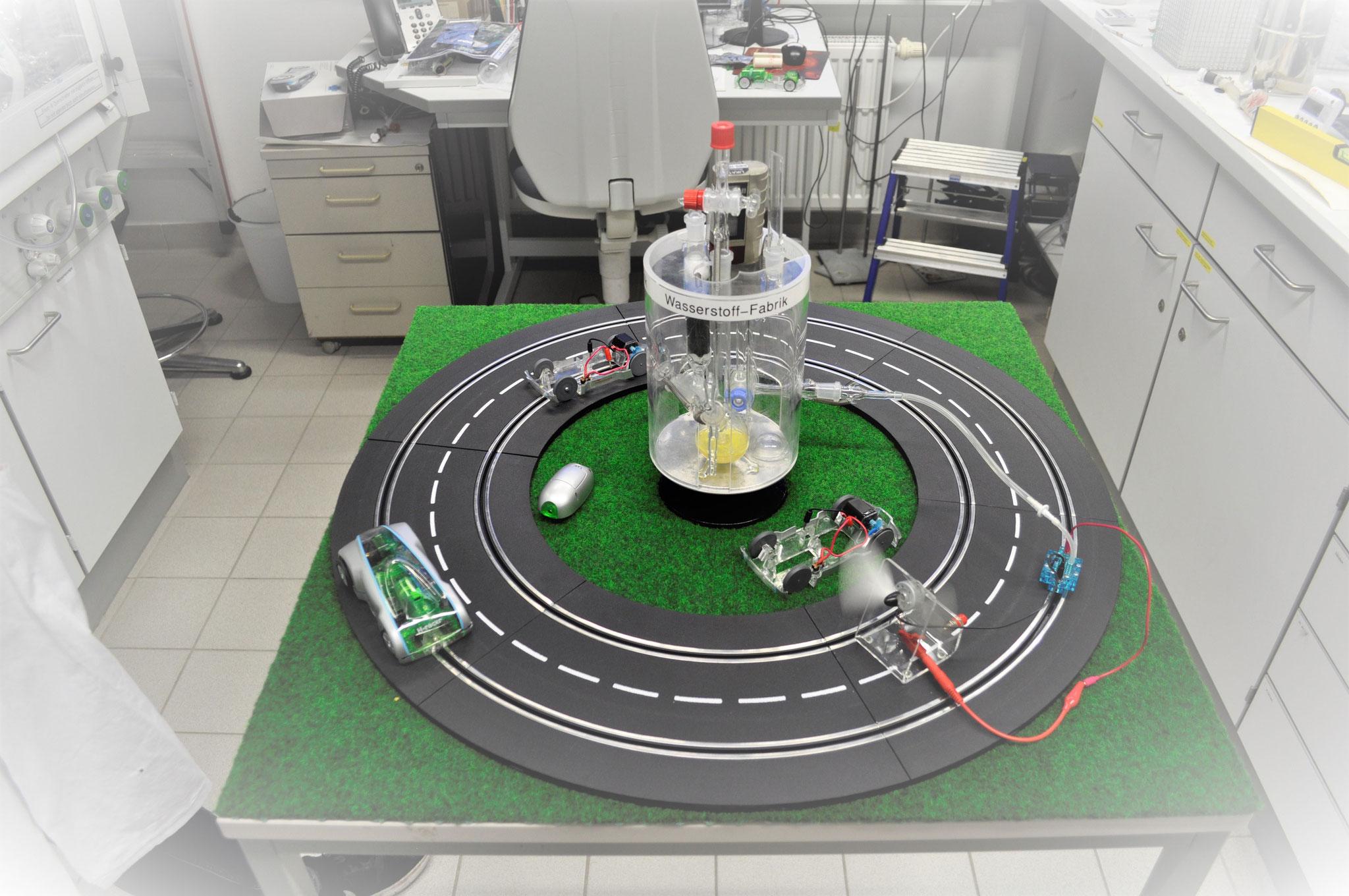 Modell zur Wasserstoffgewinnung.
