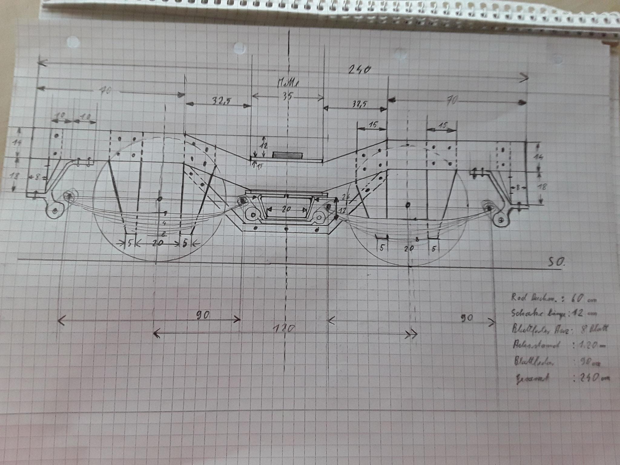 Auf der Selfkantbahn haben wir, für eine Nachbildung des Drehgestells, Maße genommen,