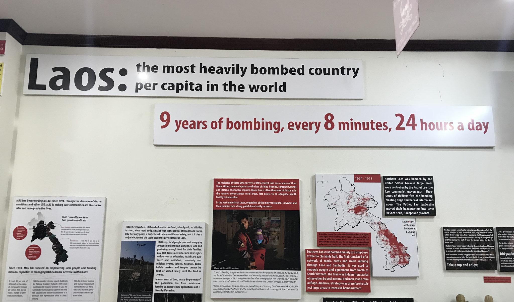 Fakten Laos