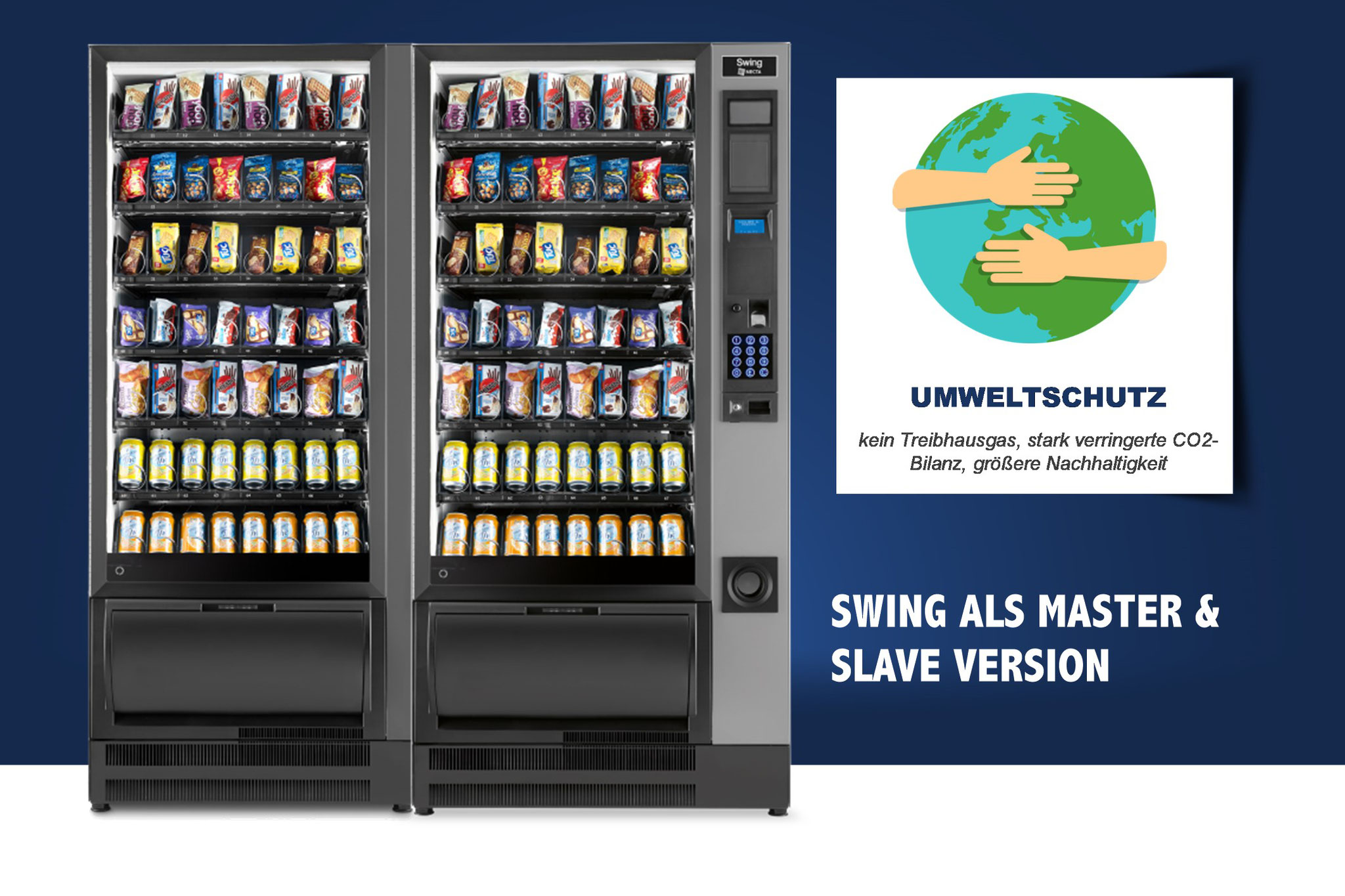 Automatenkombination mit Swing als Master und Slave Version
