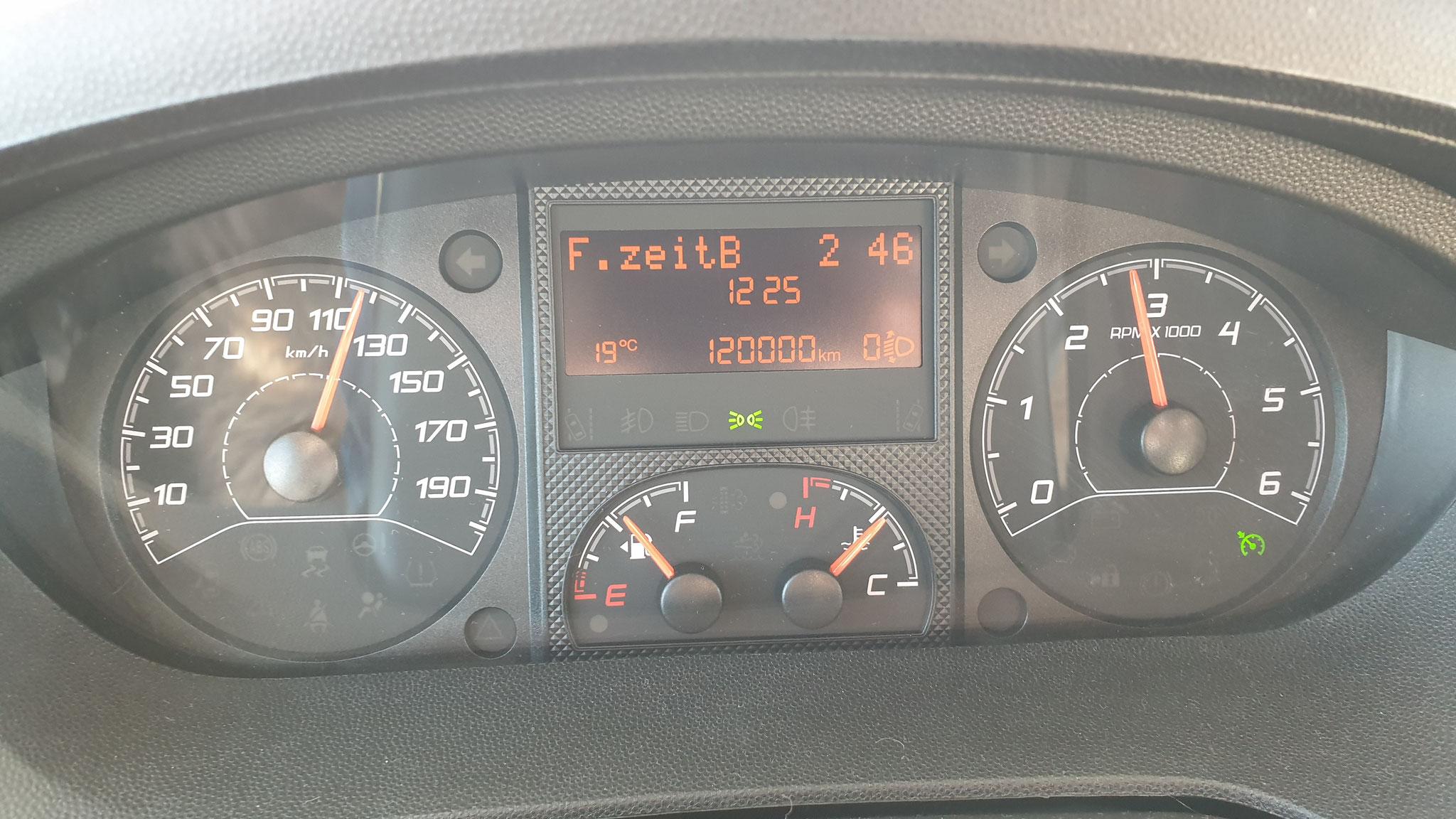120'000 km und 19 Grad