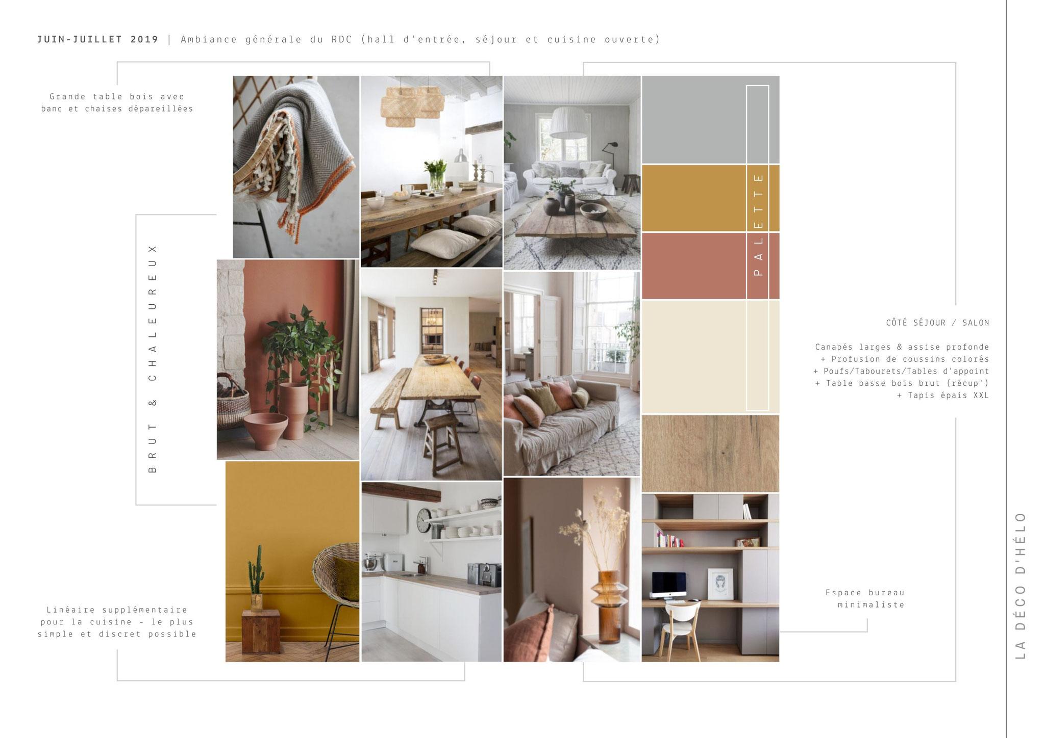 Projet Mens (1/3) © 2020 La Déco d'Hélo, conseil en décoration intérieure à Grenoble