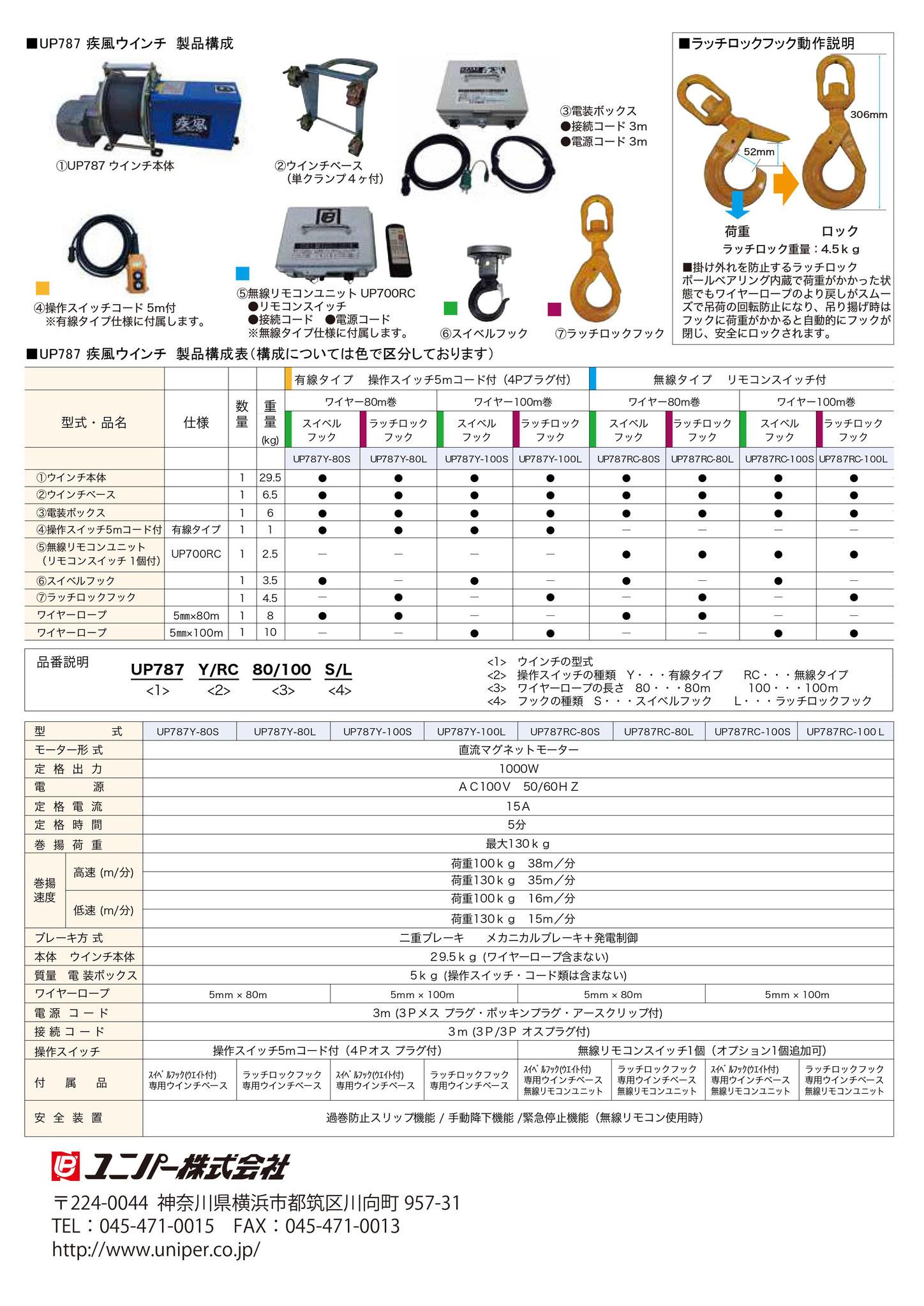 UP787 疾風ウインチ 製品構成