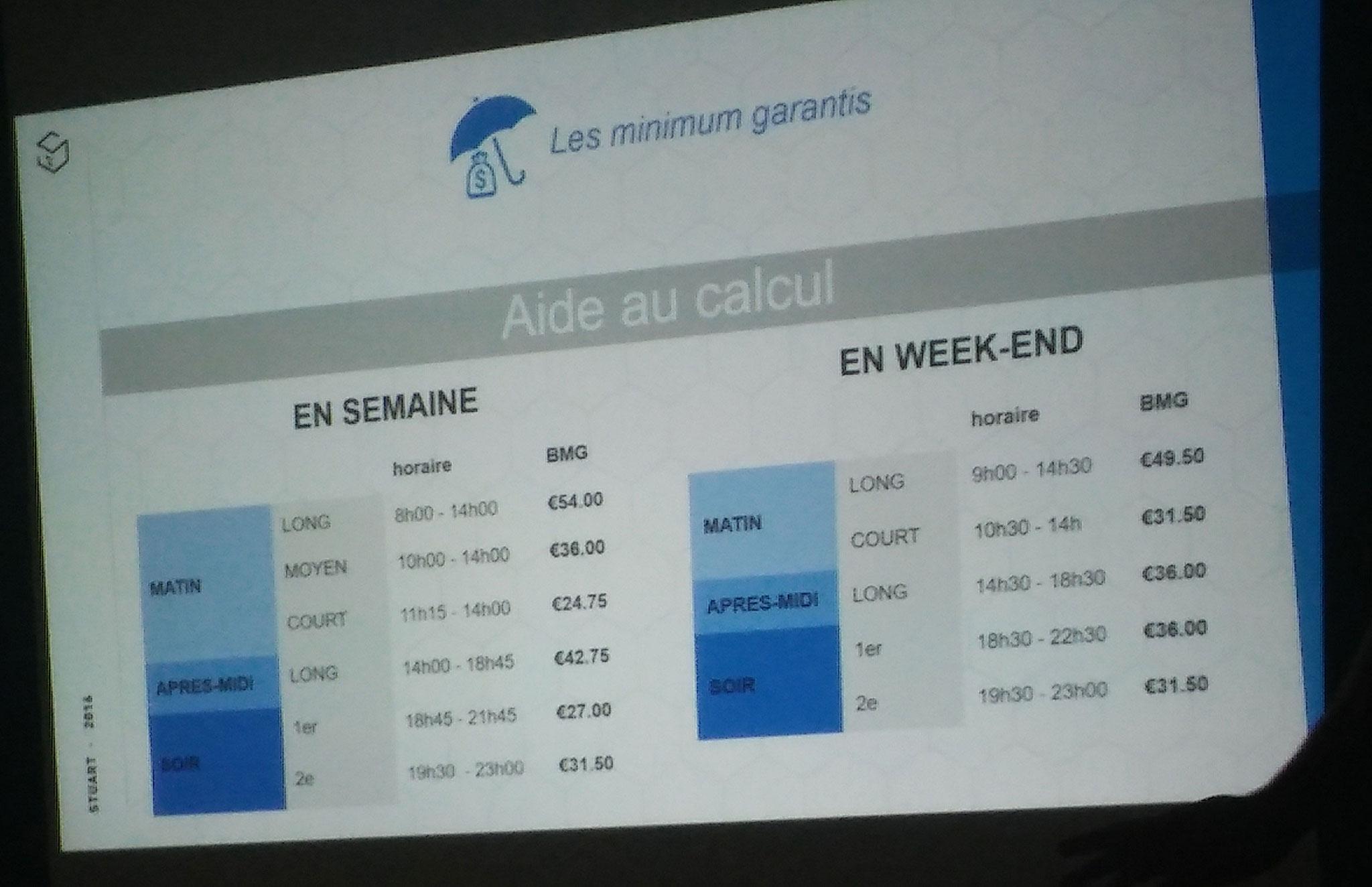 Stuart paie 4,50 euros la course (7,12 pour une course longue) ainsi que des minimums garantis (BMG)