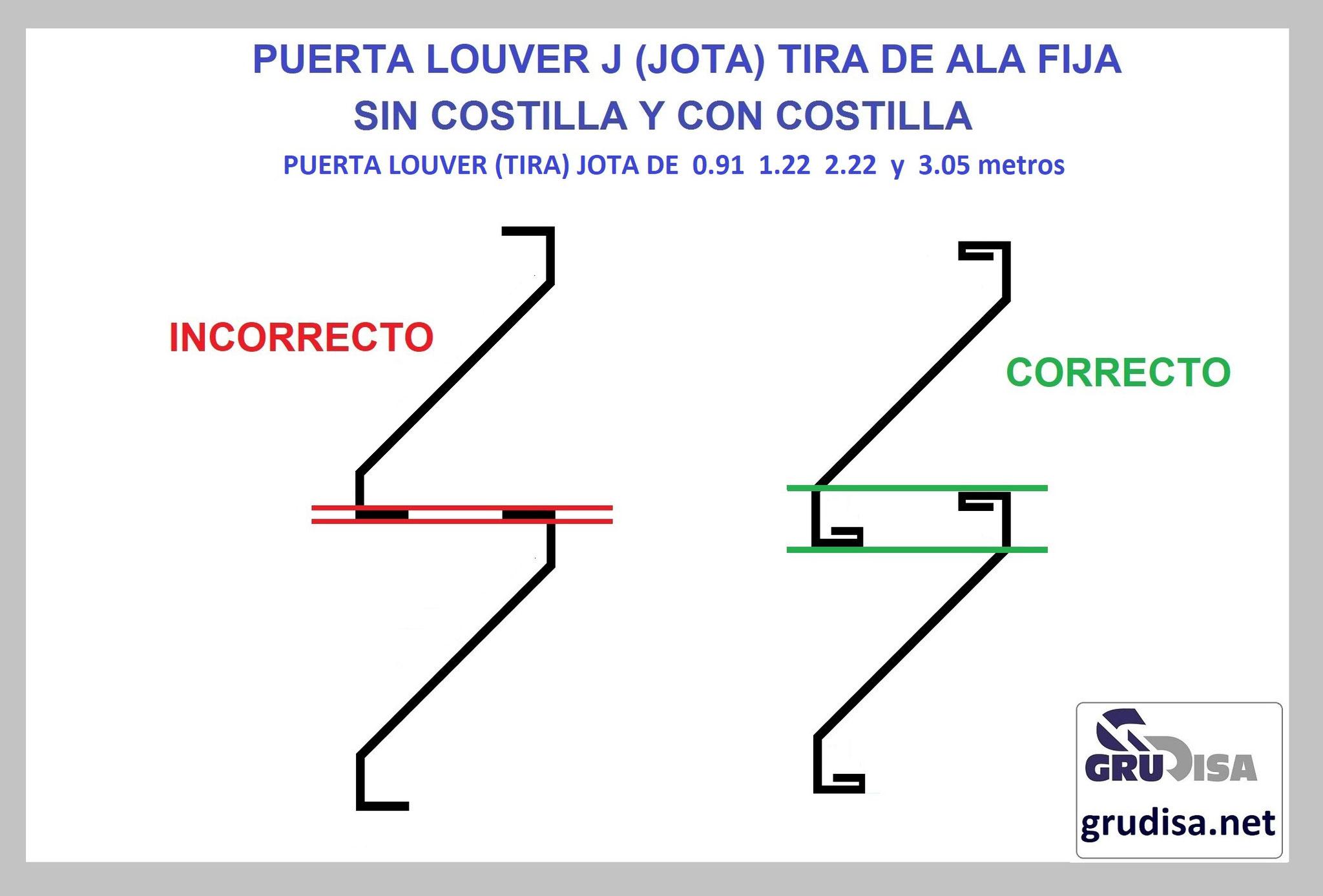 PUERTA LOUVER (TIRA) J JOTA CON Y SIN COSTILLA LARGOS DE 0.91  1.22  2.44  y 3.05m