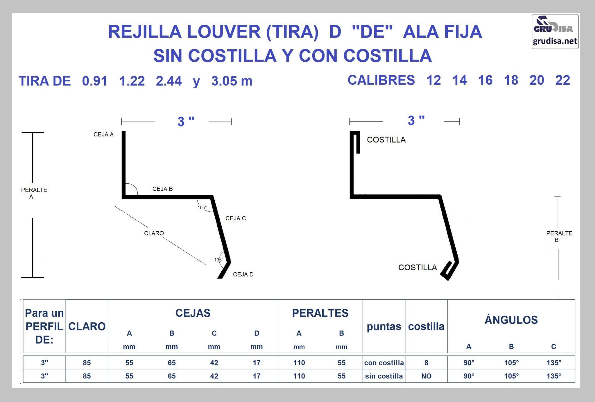 """REJILLA LOUVER (TIRA) """"D"""" PARA PERFIL DE 3"""" GruDisA"""