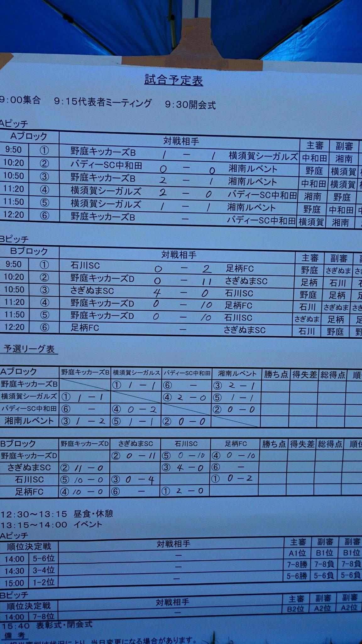 7/30 U-8 野庭カップ