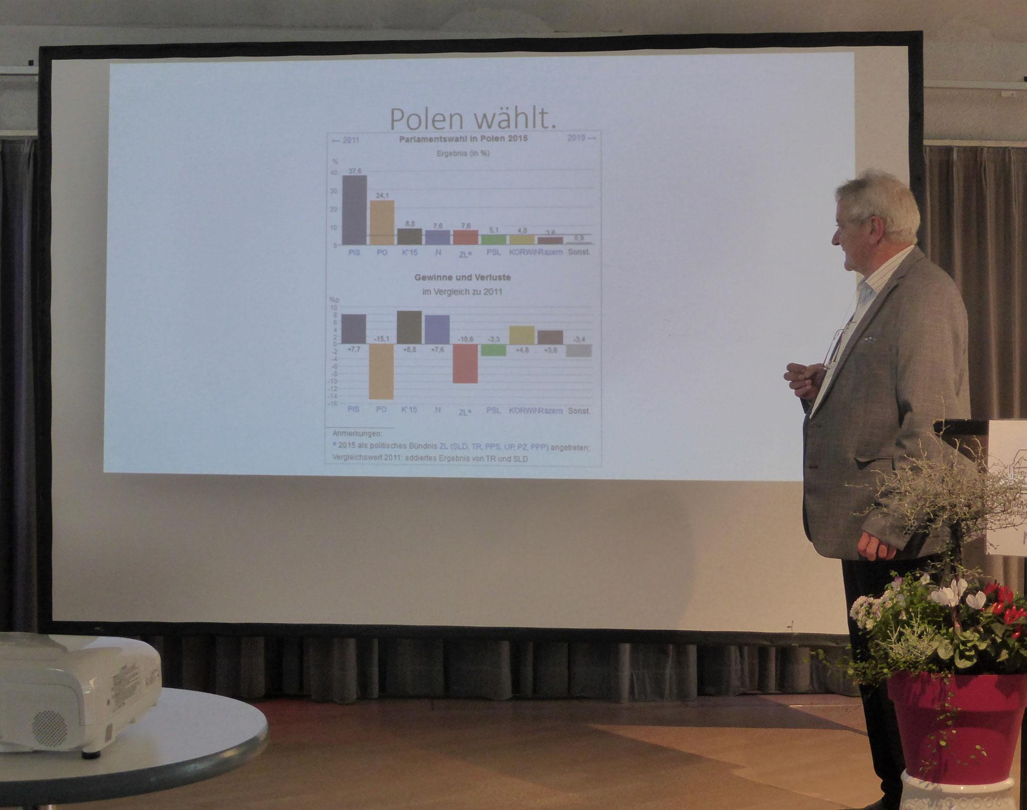 M. Mack (DPI Darmstadt) erläutert das bisherige Machverhältnis in Polen