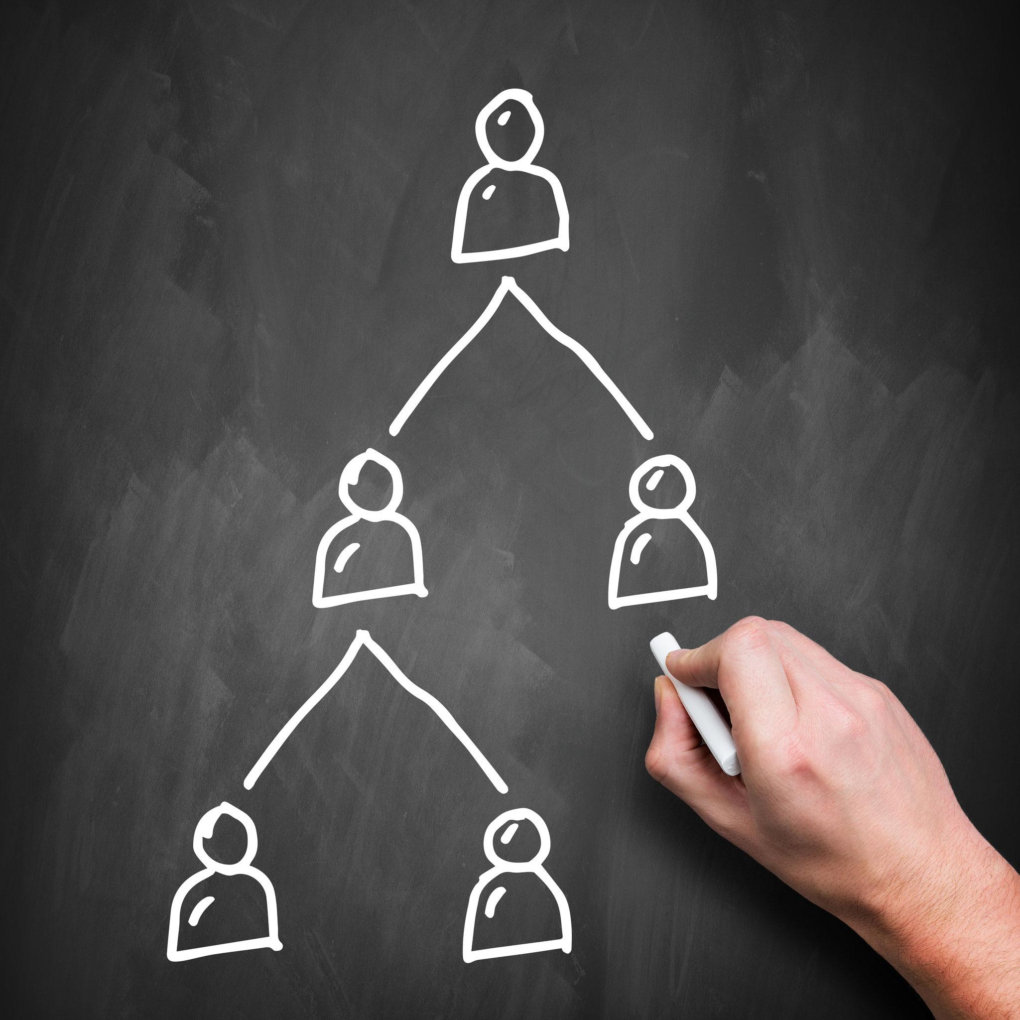 CARSTEN PÄHLKE für Unternehmen - Kleineren und mittleren Unternehmungen und Handwerksbetrieben bieten wir besondere Modelle der Personalvermittlung an