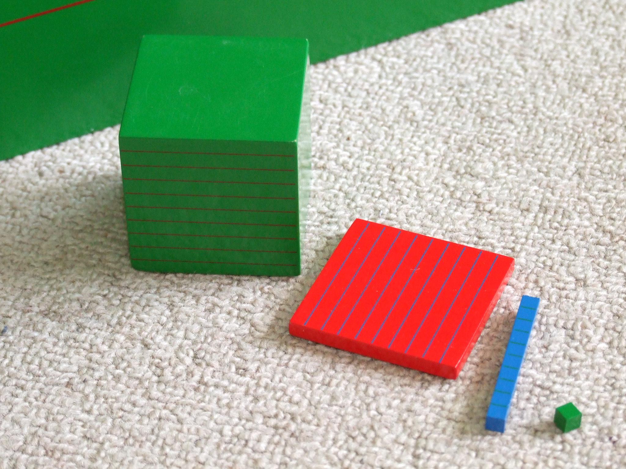 Hierarchie der Zahlen mit Zahlenkarten