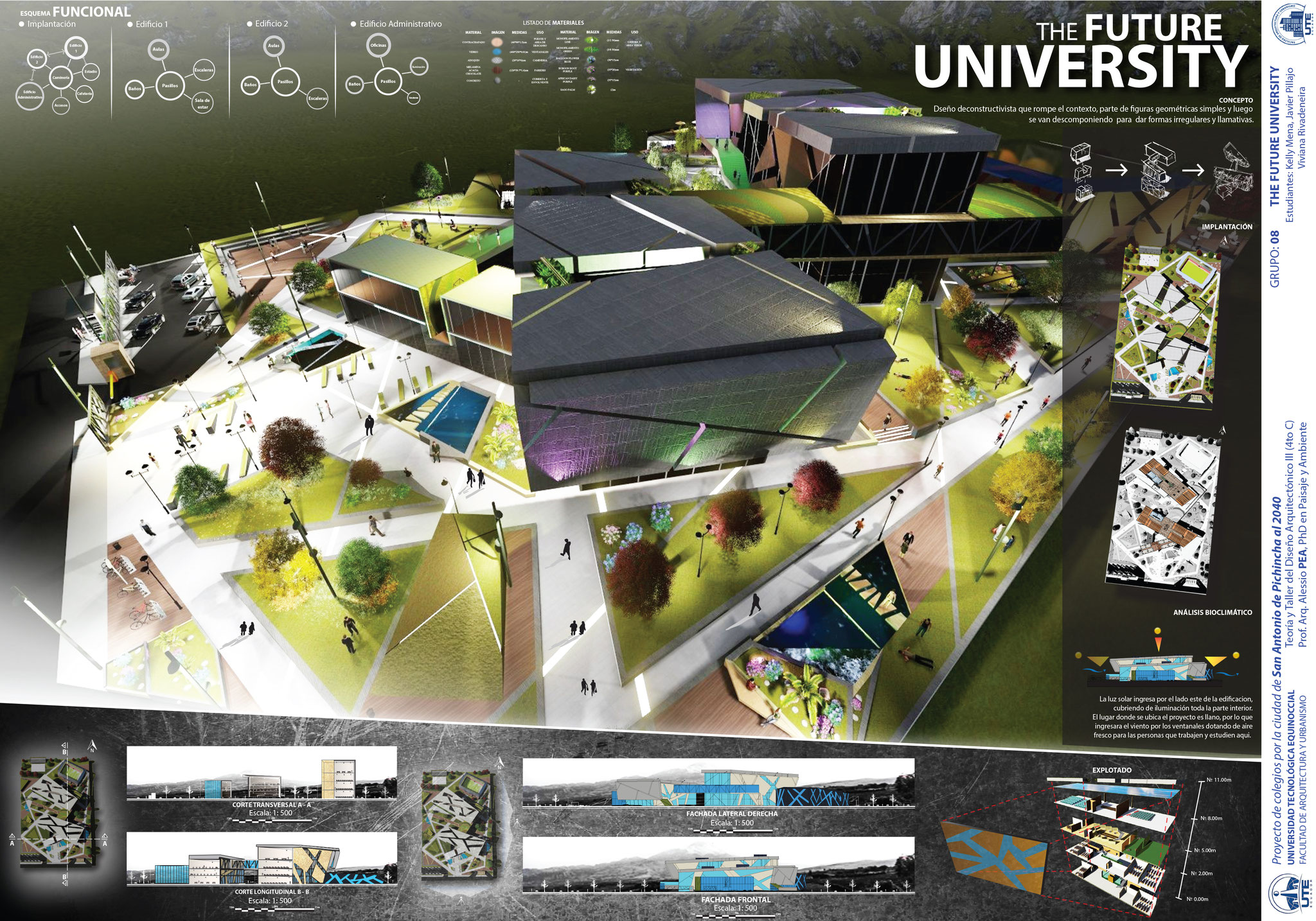 The future university - © A. Pea, K. Mena, J. Pillajo, V. Rivadeneira