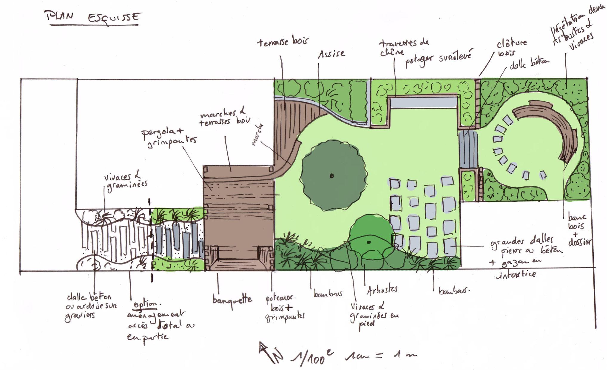 Plan esquisse jardin de ville