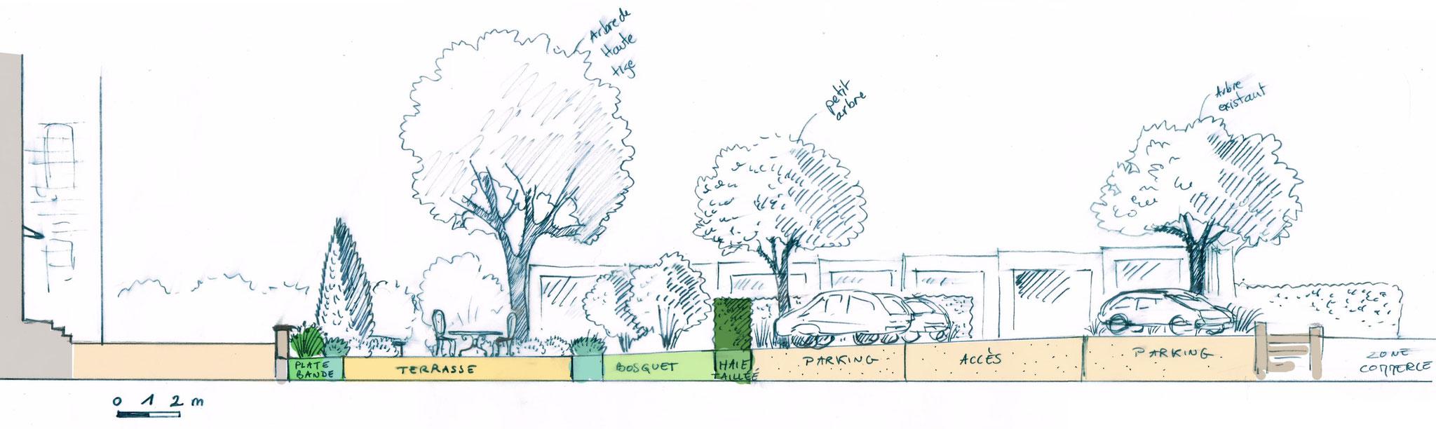 Etude parc pour une copropriété à Royan