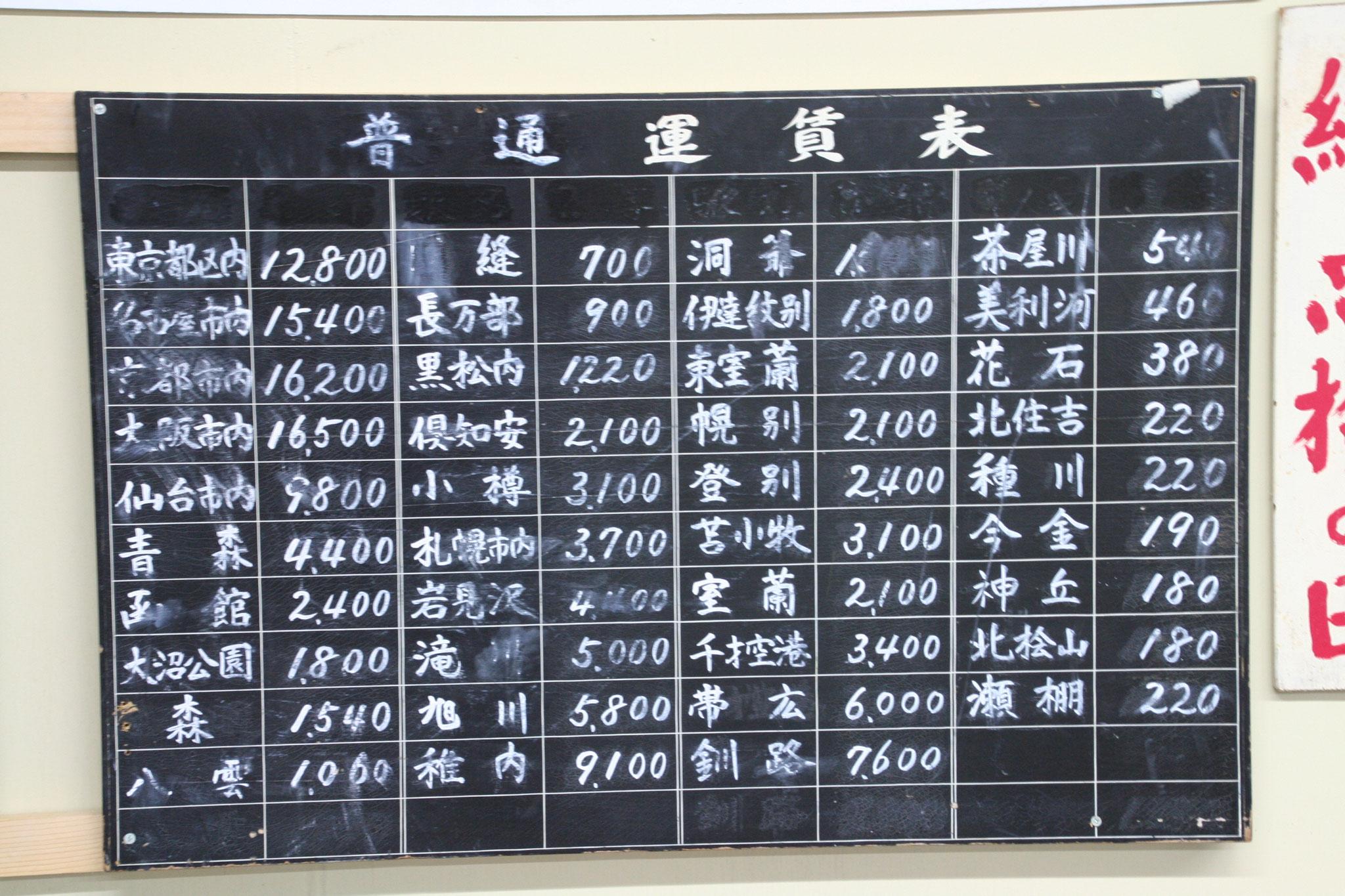 丹羽駅運賃表