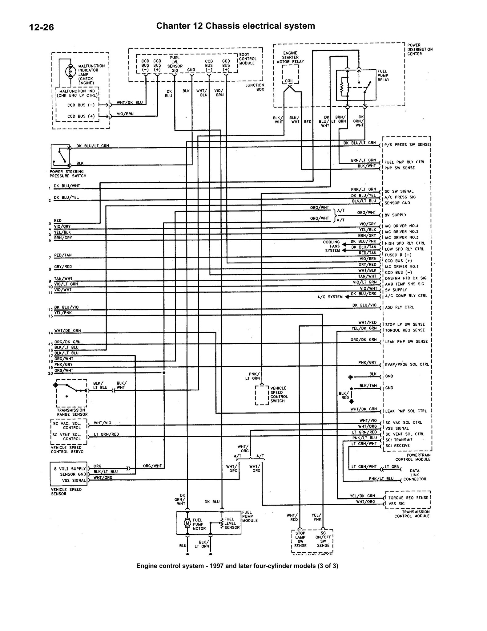 Chrysler Wiring Diagrams