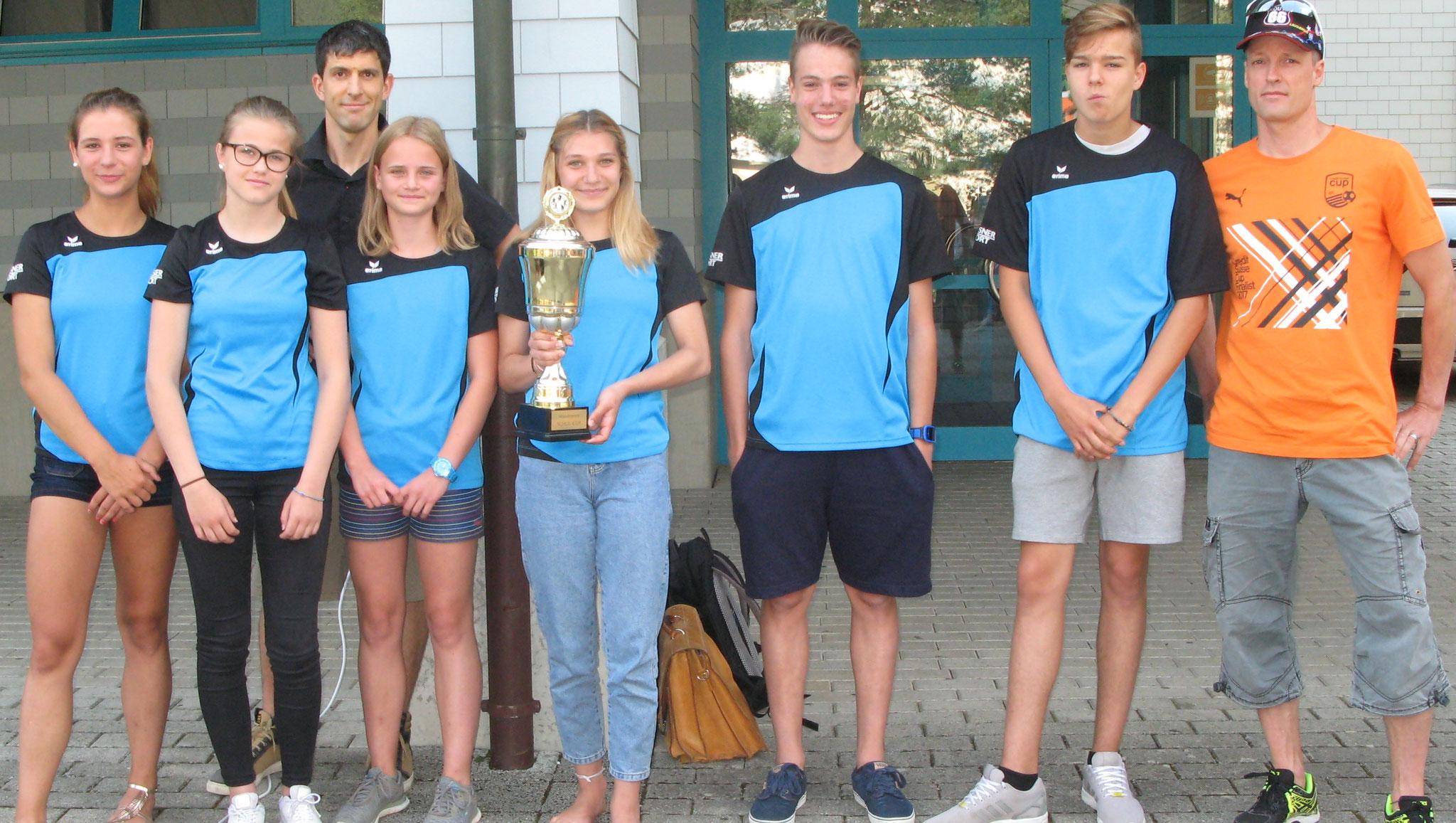 Pokalübergabe Glarner Schul-Cup 2016-17