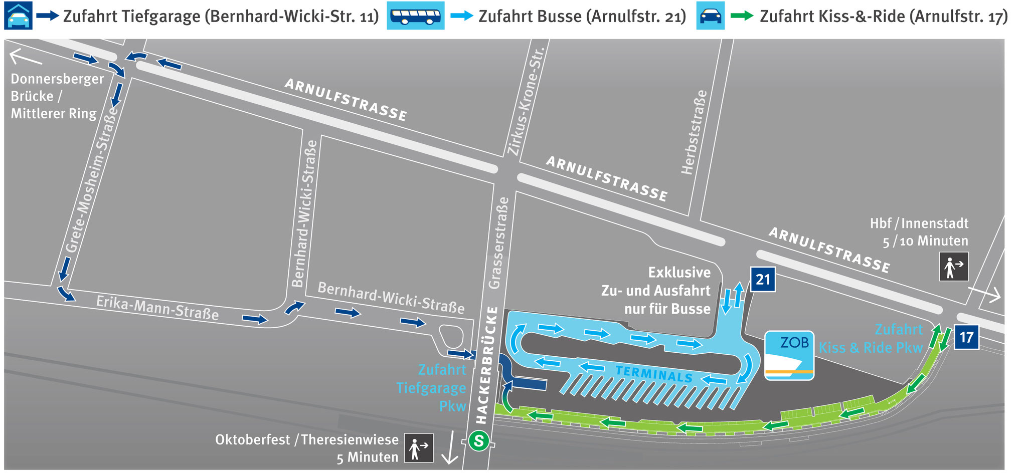Zob Munich Central Bus Station Munich Timetable And