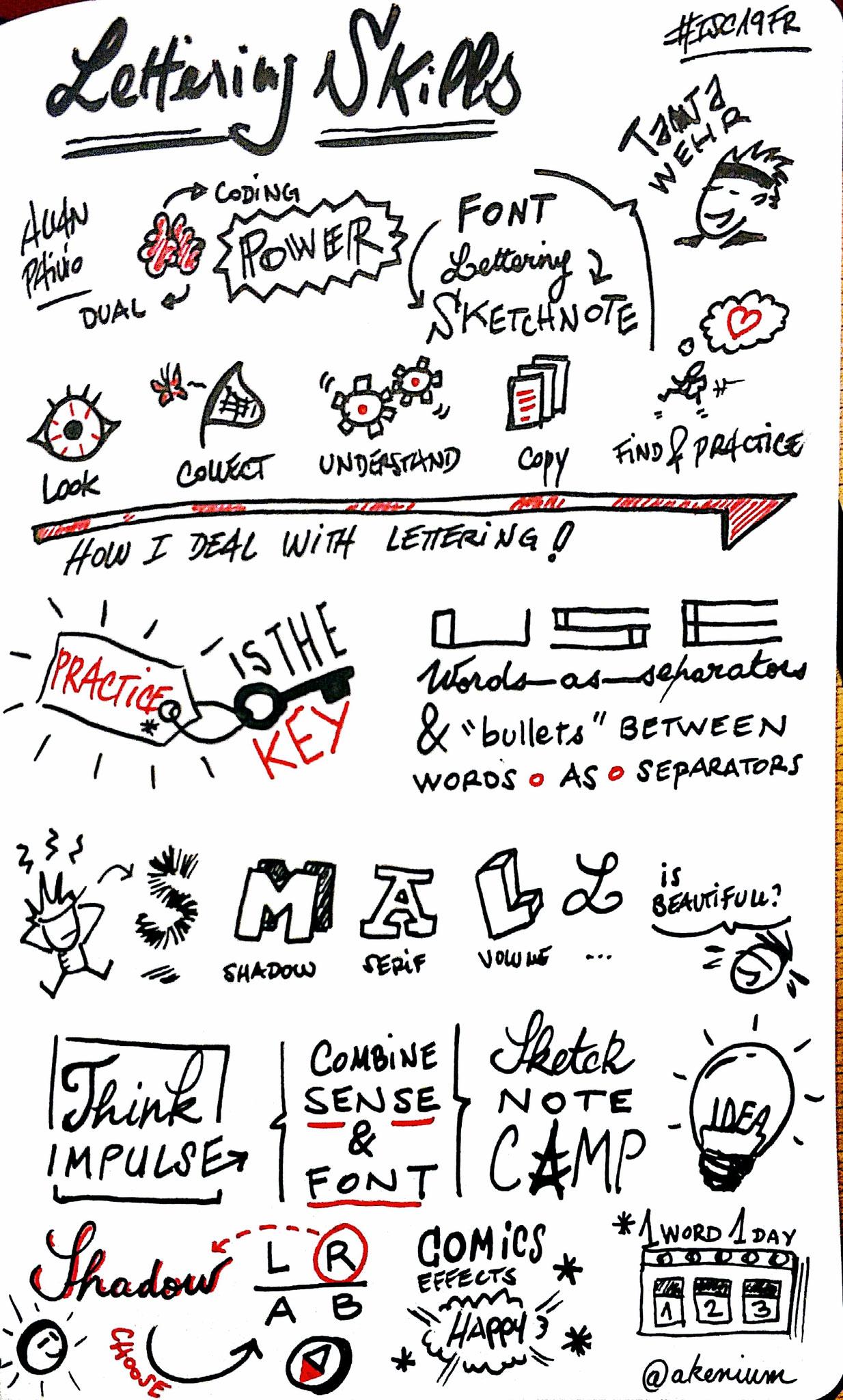 Tanja Wehr : Lettering Skills