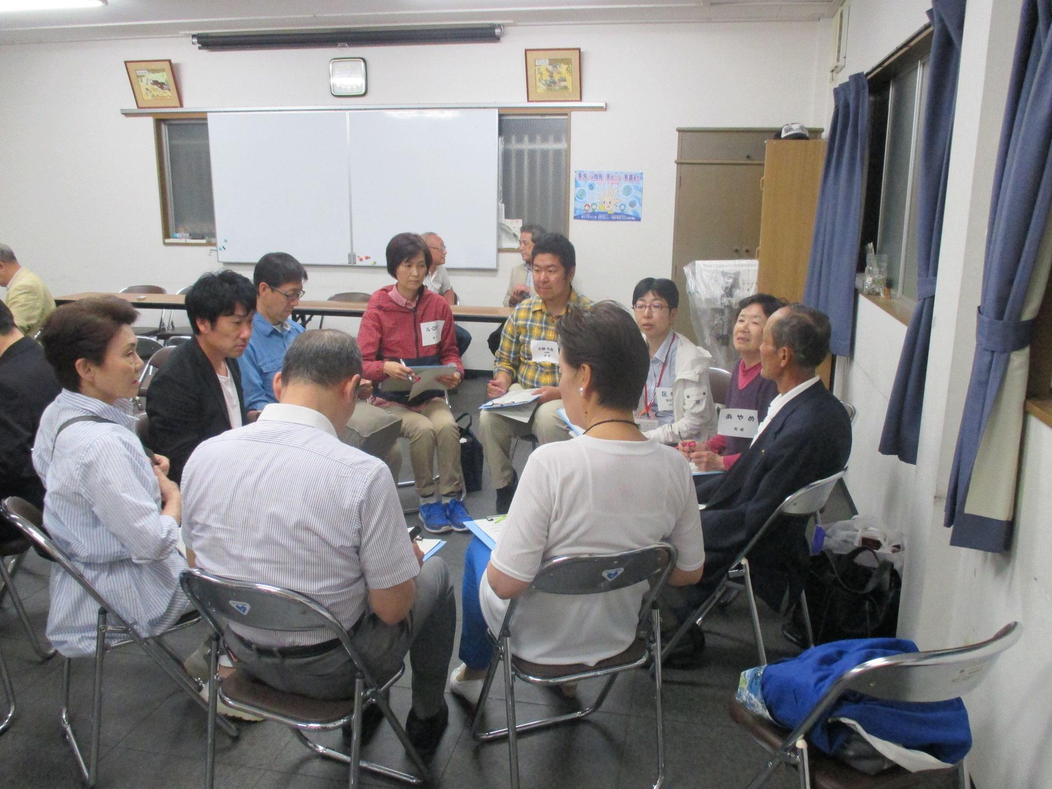 グループワーク 1班