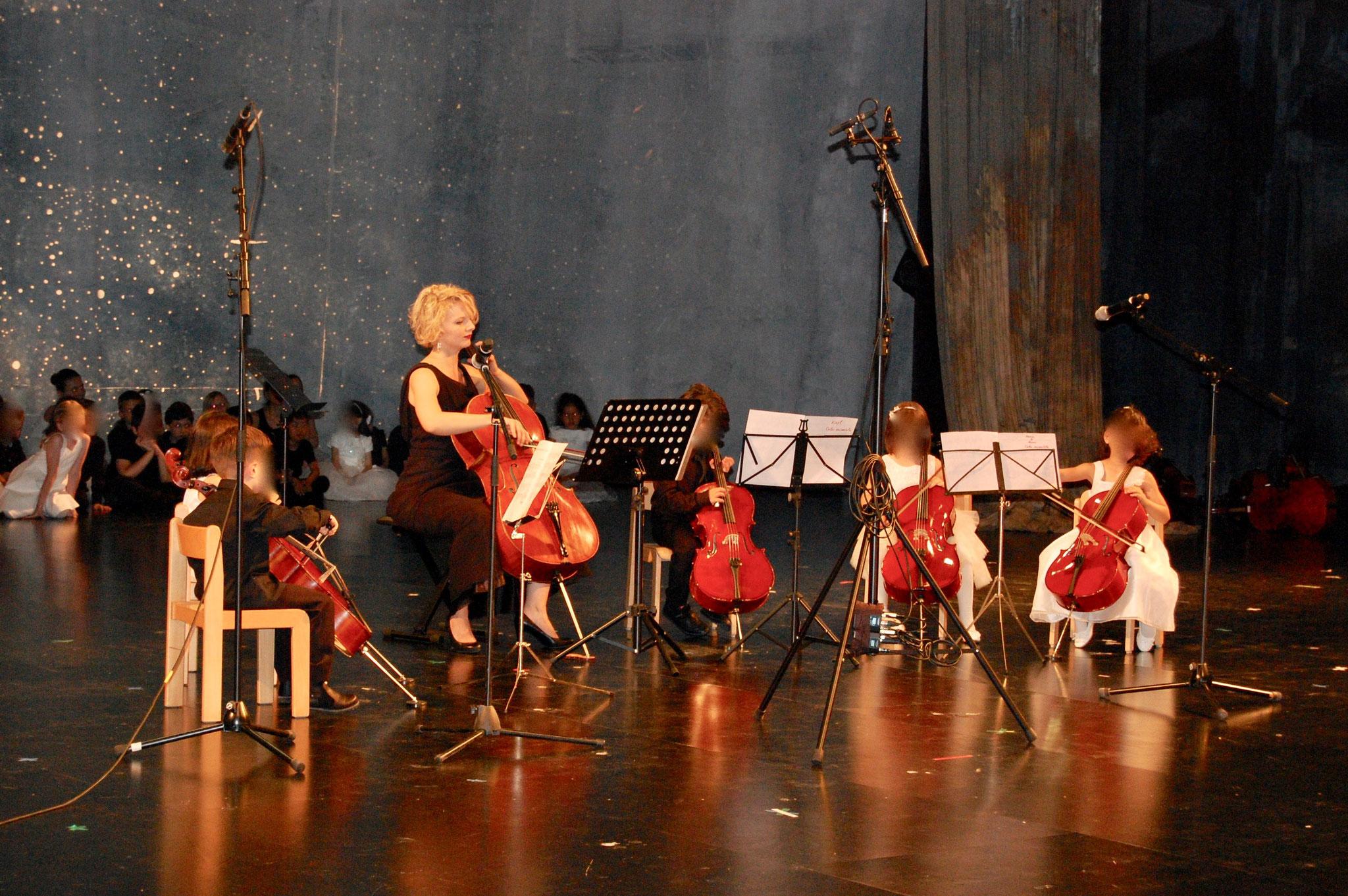 ensemble de violoncelles : développement de l'écoute
