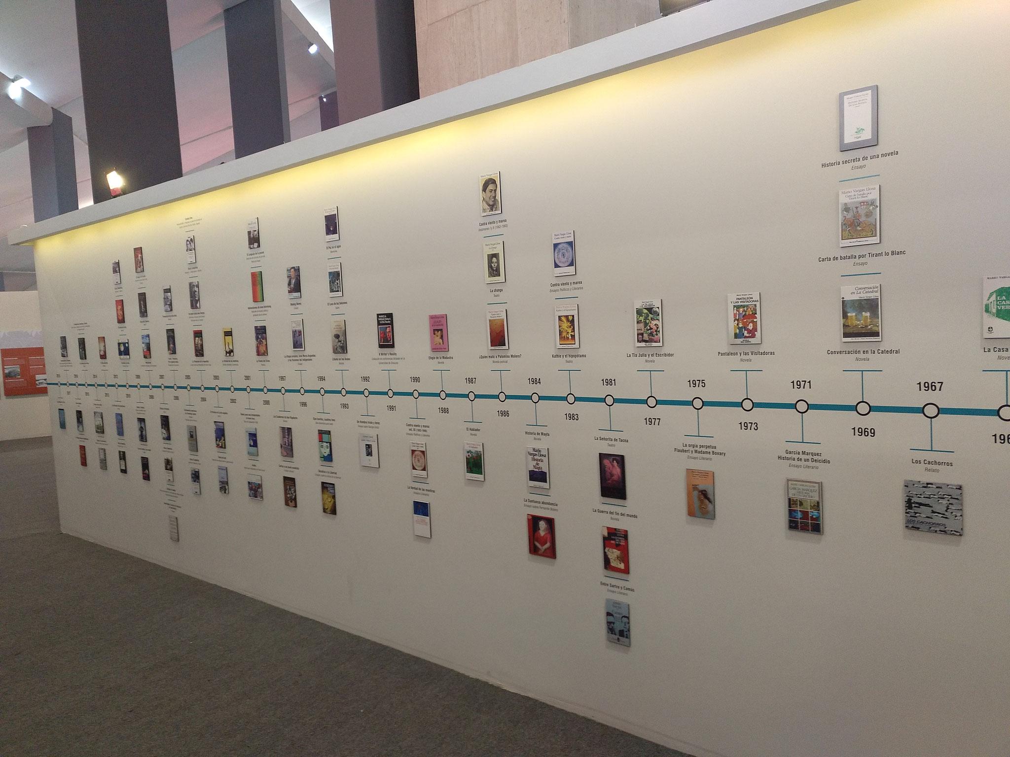 Eine Ausstellung zu Leben und Werk von Marqués de Vargas Llosa (peruanischer Nobelpreisträger für Literatur 2010) war sehr interessant aufgebaut.