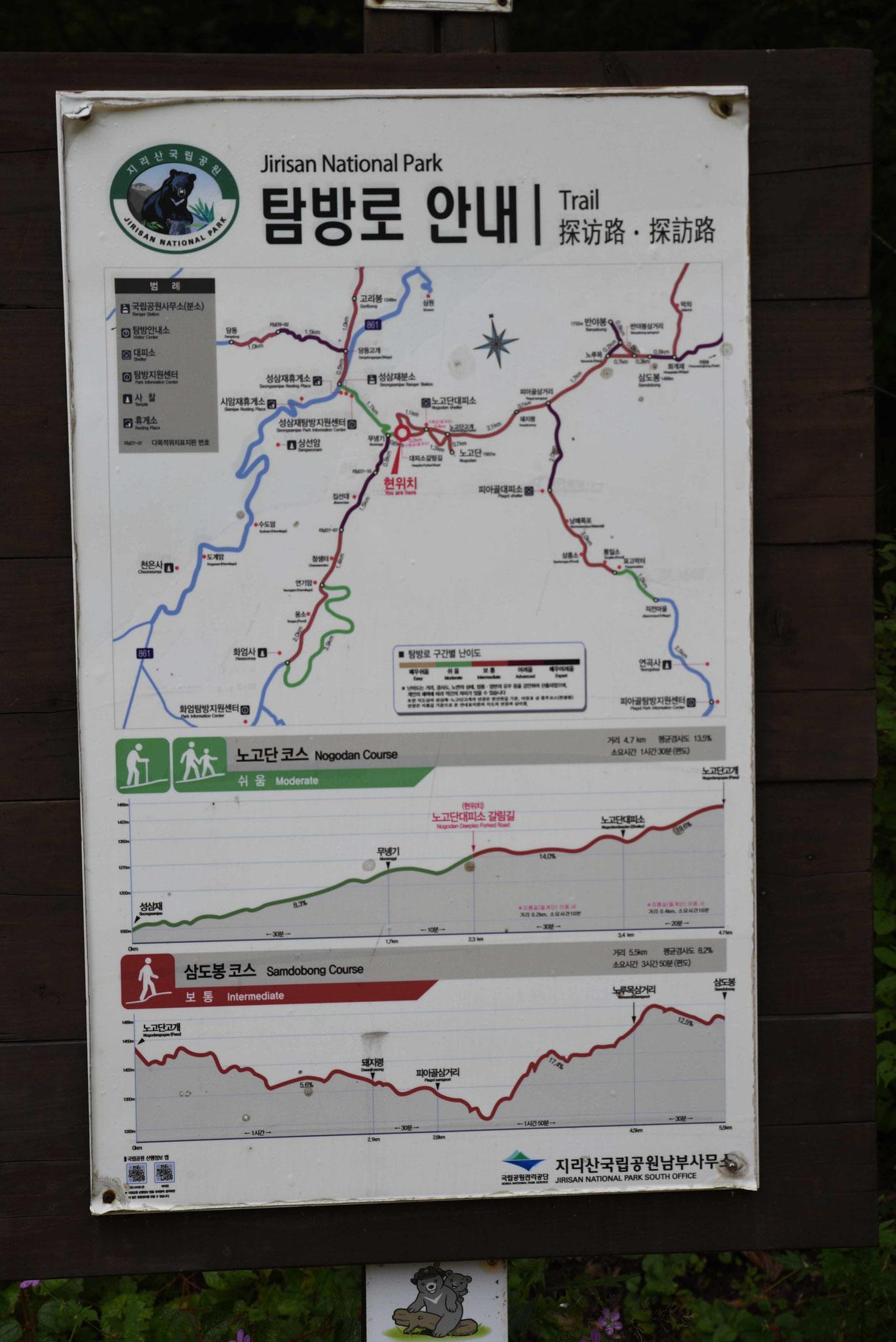 Welche Route zum Wandern wohl die  richtige ist?