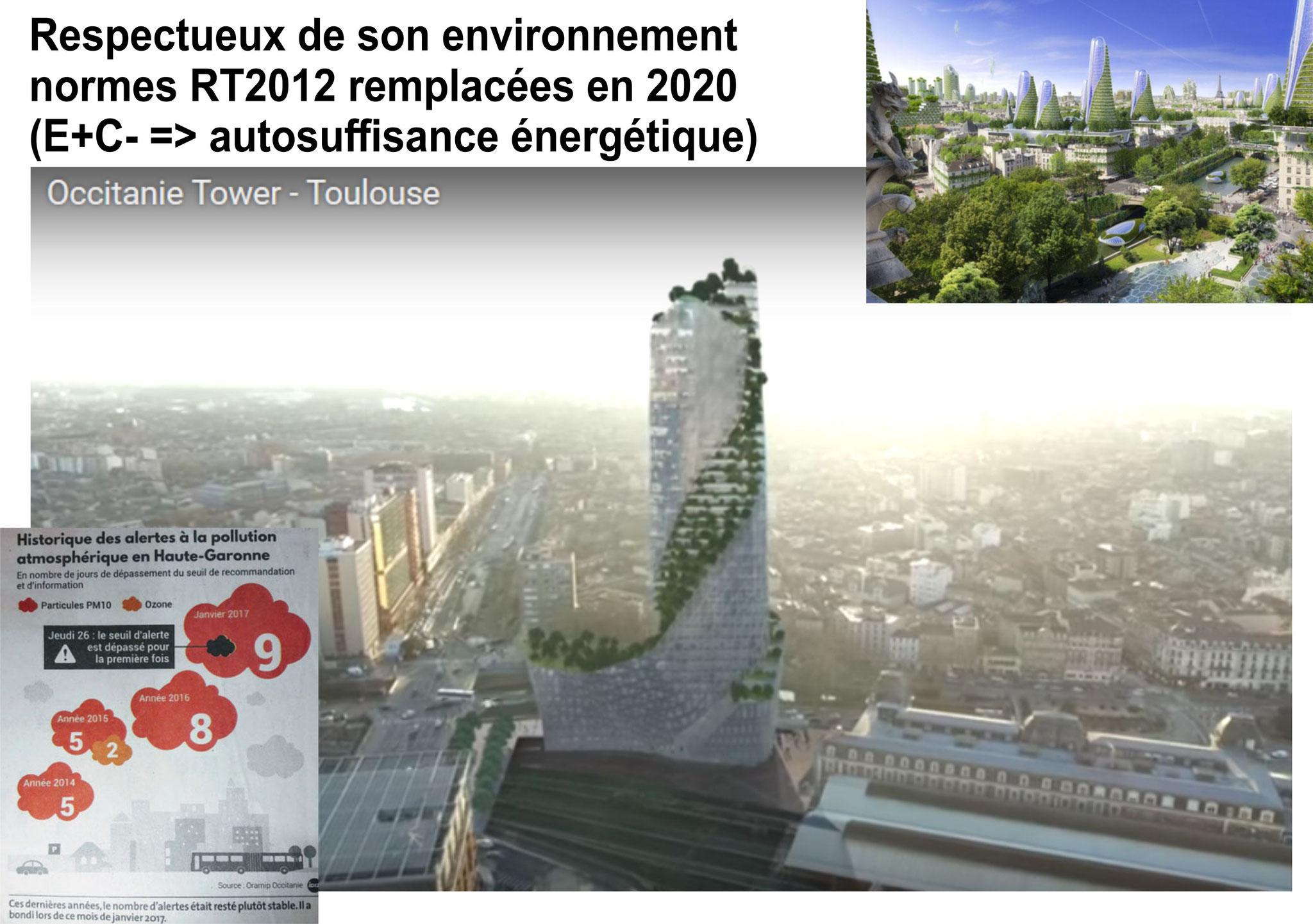 Il ne répond pas, non plus, aux exigences de lutte contre la pollution prévues pour 2020