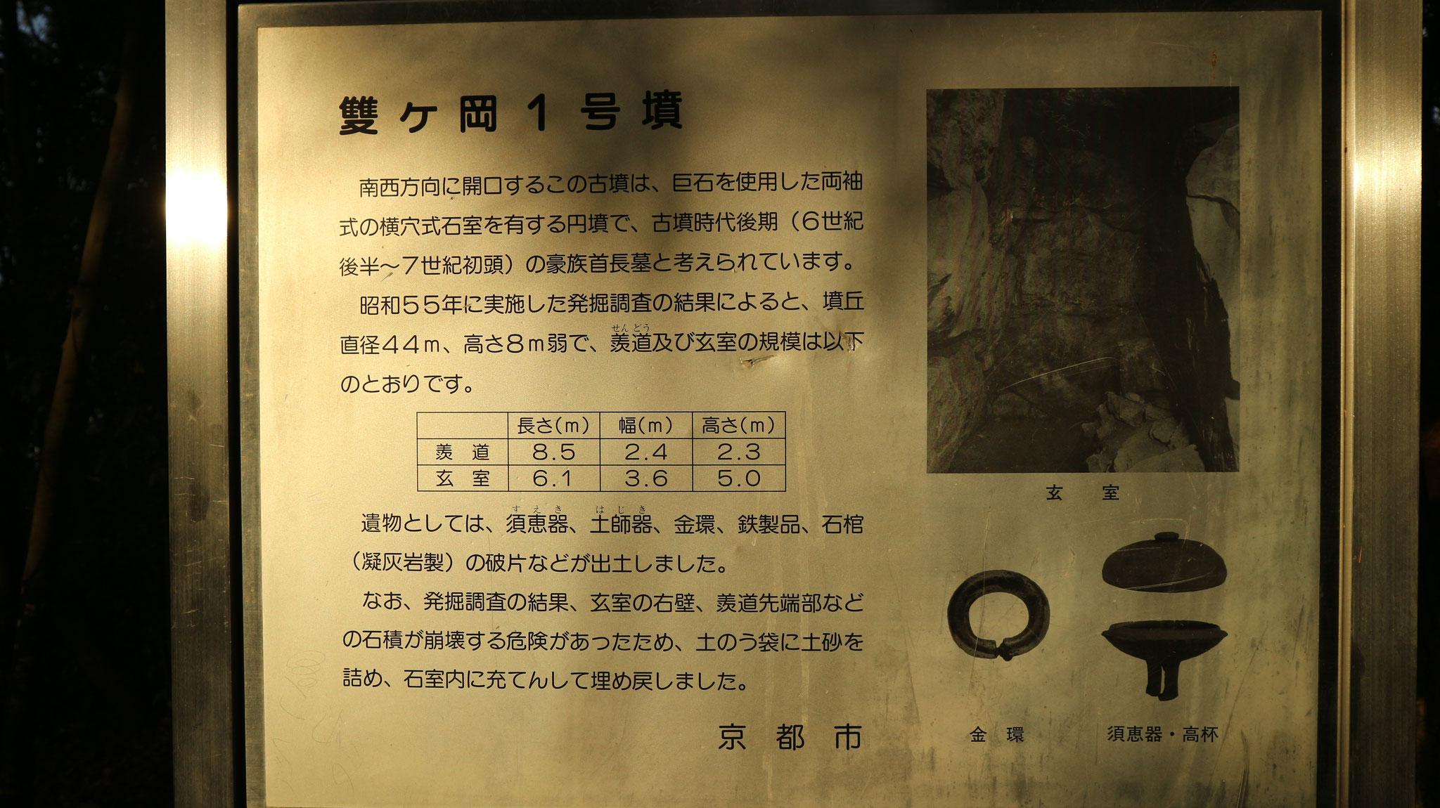 1号墳説明板
