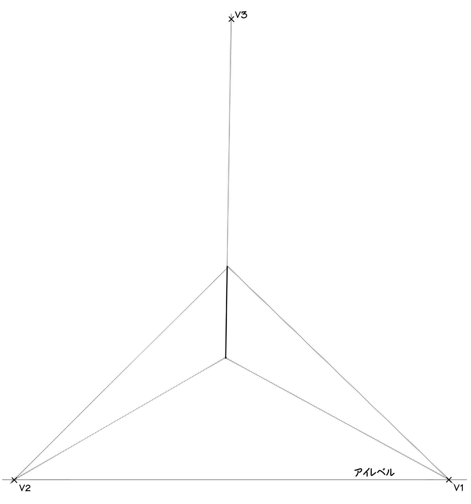 ⑤辺の上端と下端からV1V2に向かって、縦方向と横方向の補助線を引きます。