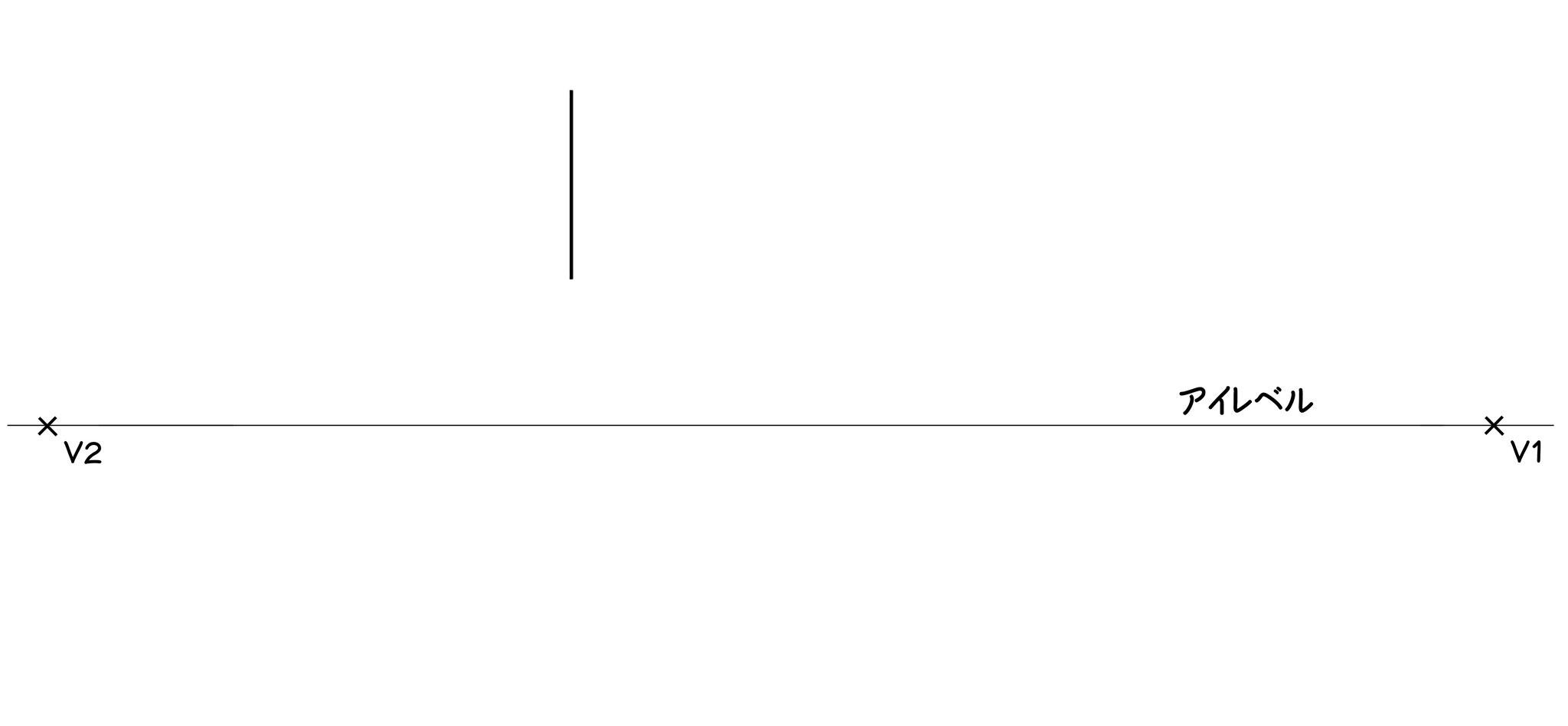②2点パースの場合は相対するのは高さ方向の辺です。その1辺を適当な長さで描きます。