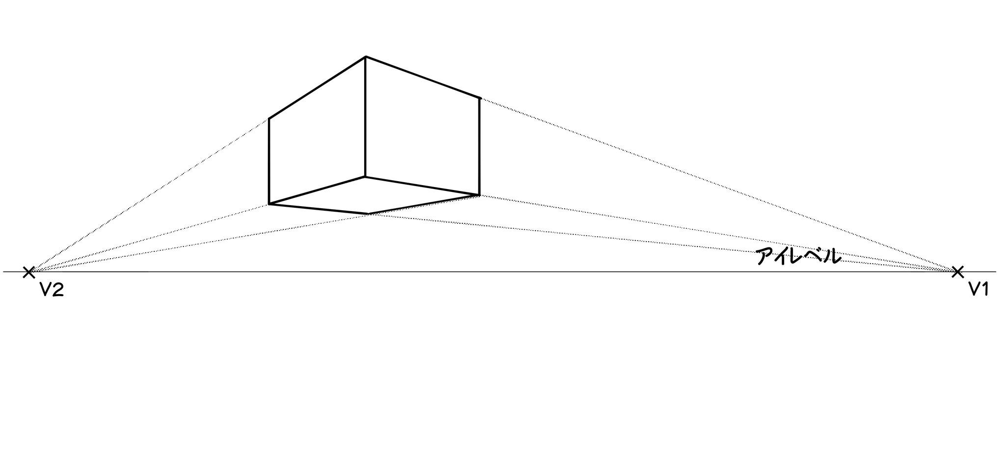 ⑥それぞれの補助線の交点から、2点パースの直方体を描くことが出来ます