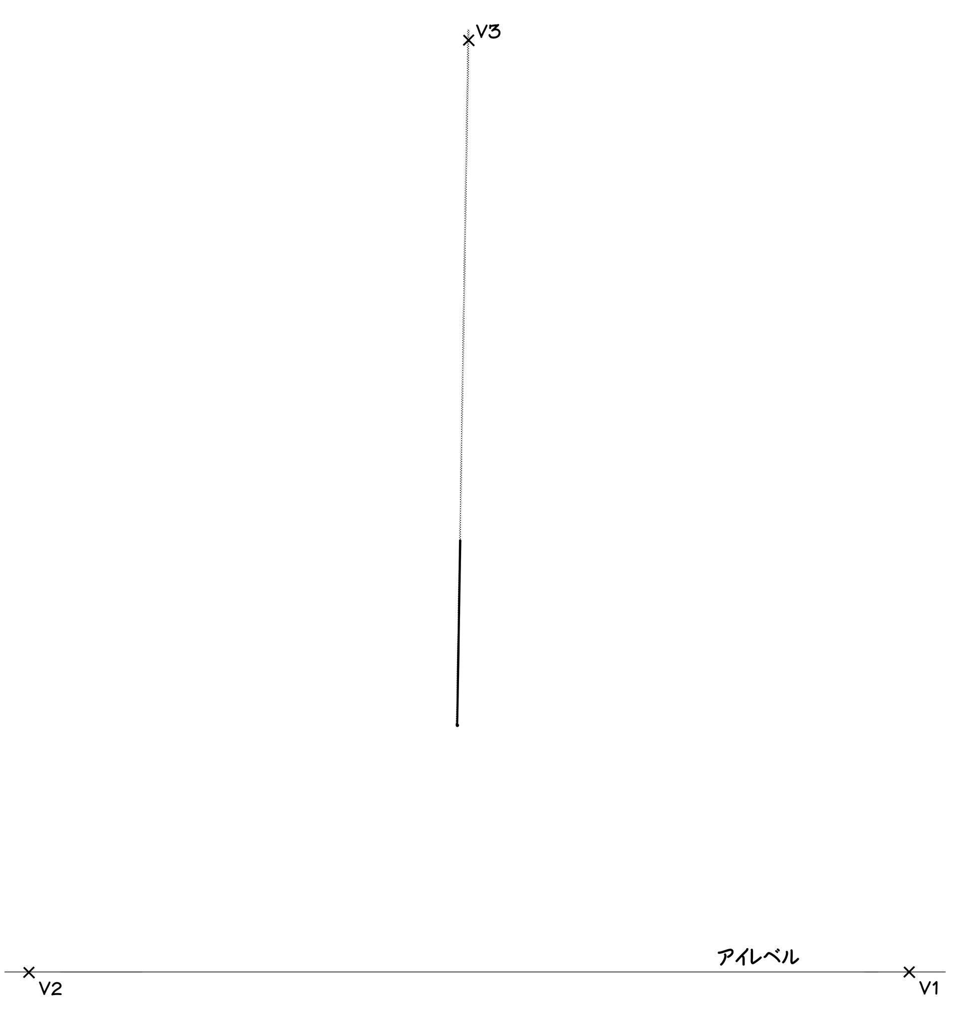 ④補助線の上に「高さの辺」を、適当な長さを決めて描き入れます