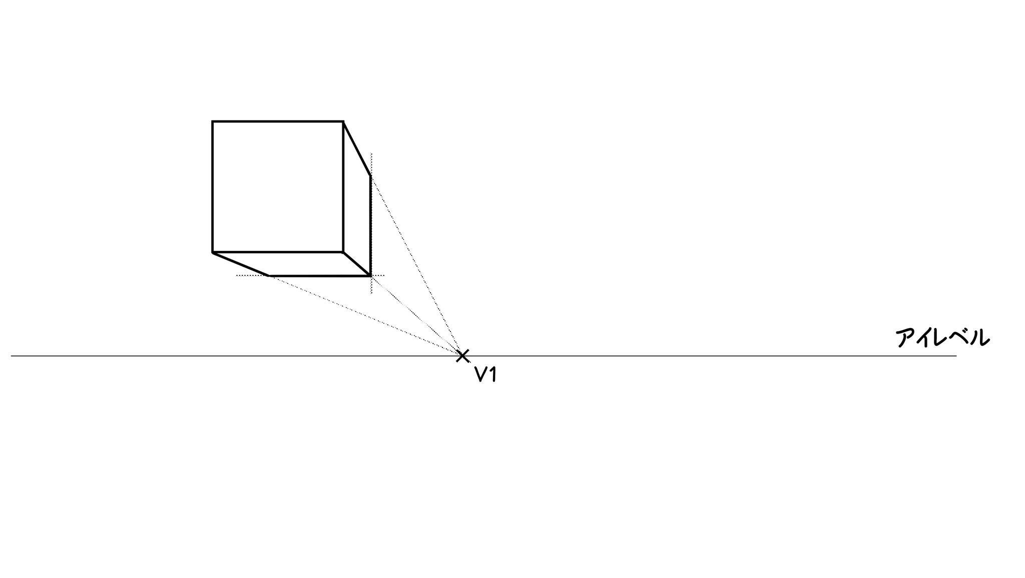 ⑦補助線の交点から有効な線を描けば、1点パースの立方体の出来上がりです