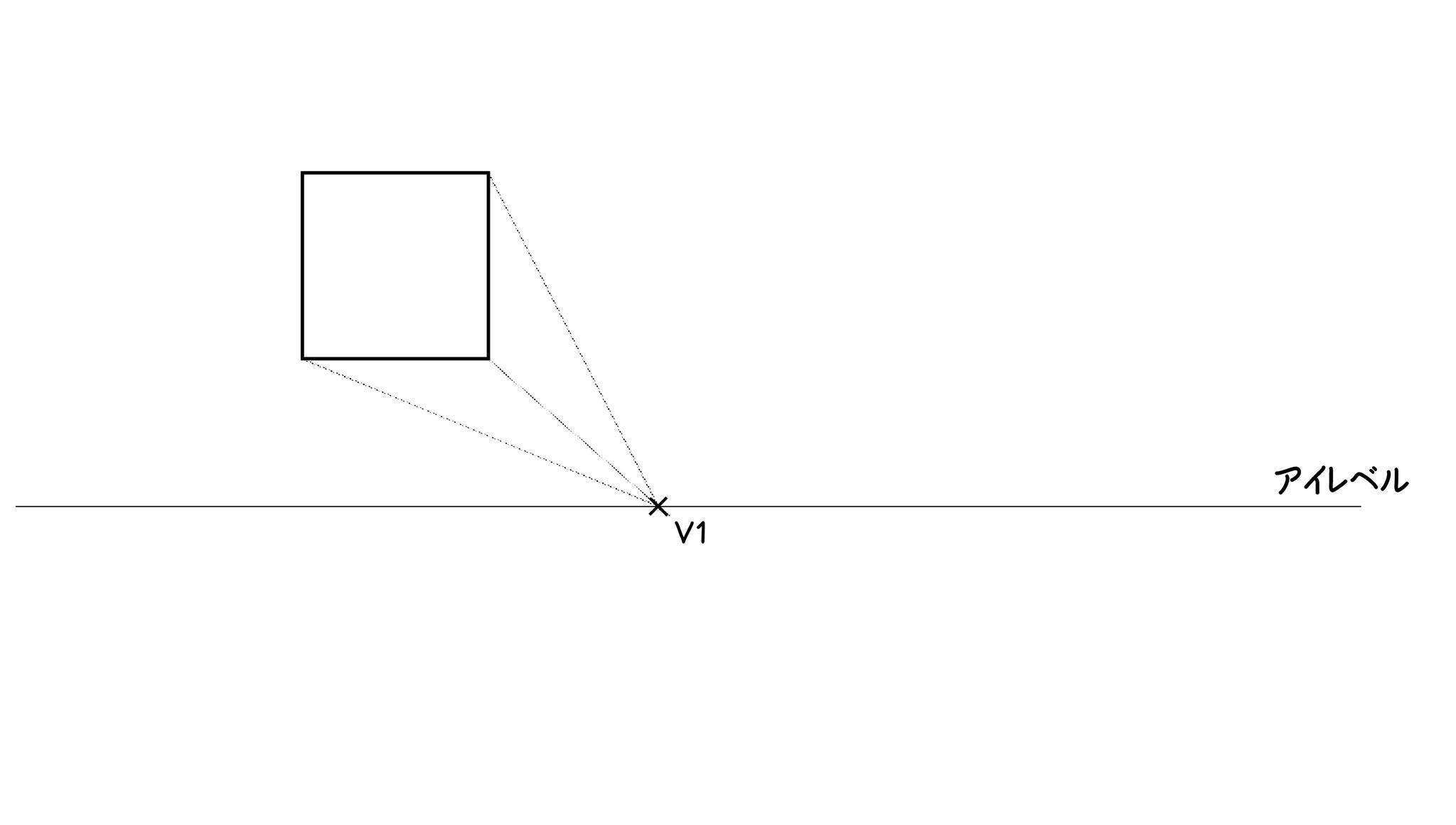 ③四角形の角から消失点V1に向かって奥行(縦)方向の補助線を引きます。