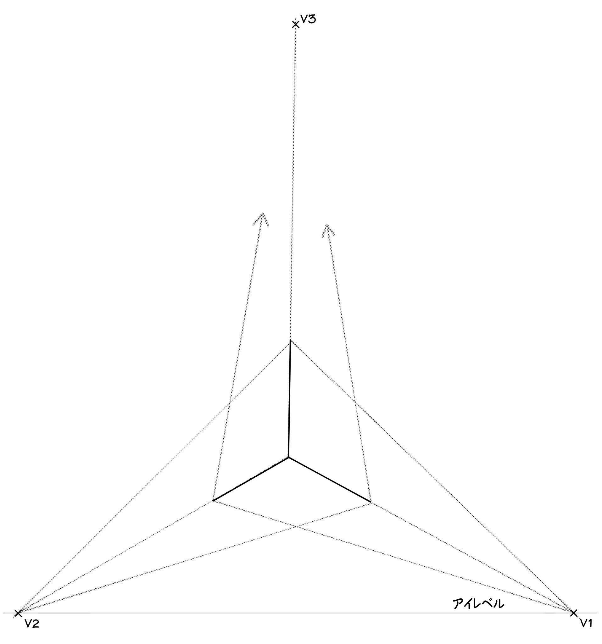 ⑦縦辺、横辺の端からV1V2V3の向かって、縦方向、横方向、高さ方向の補助線を引きます