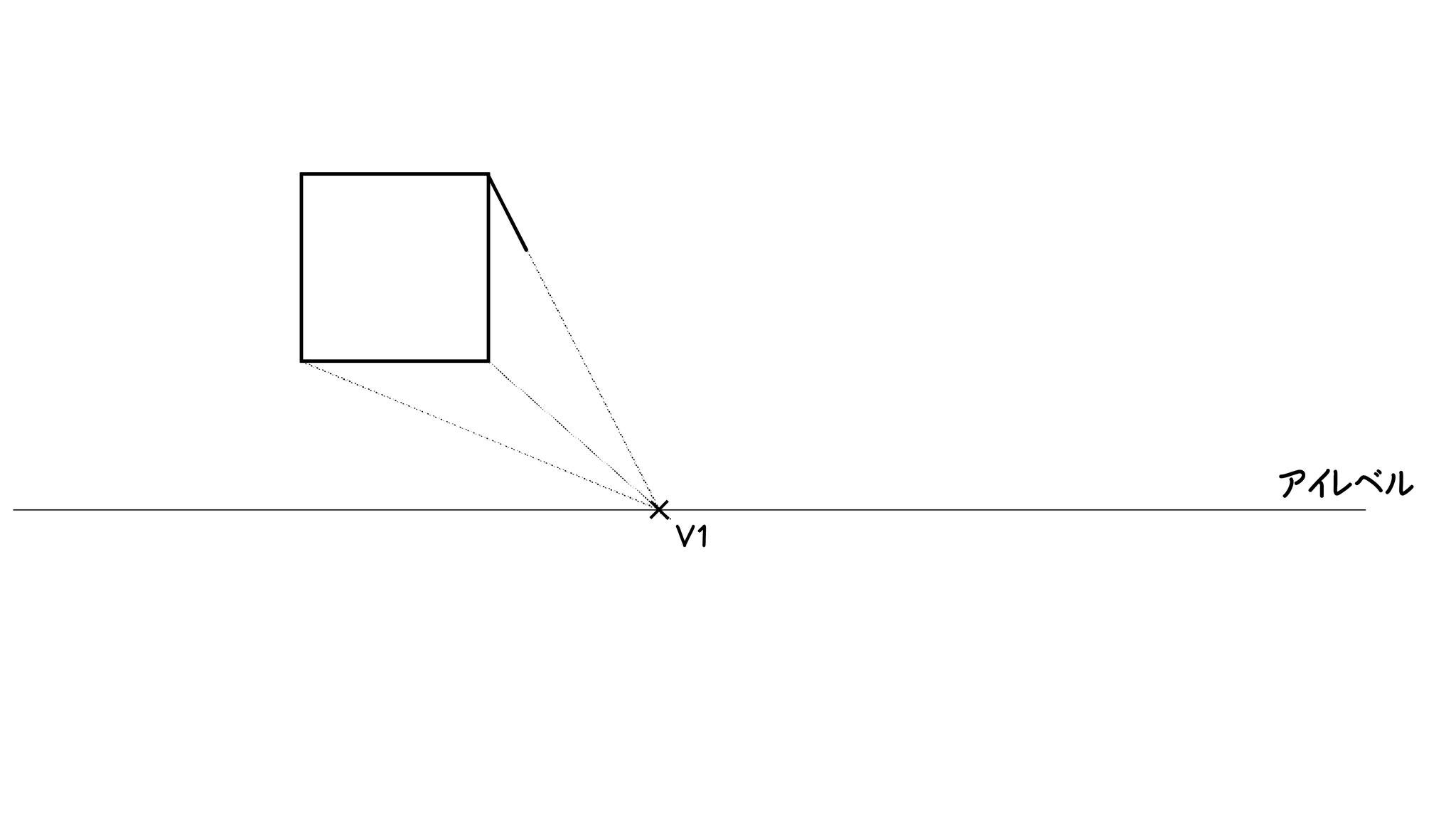 ④奥行き方向の一つの辺を、だいたいの長さを適当にイメージして引きます。