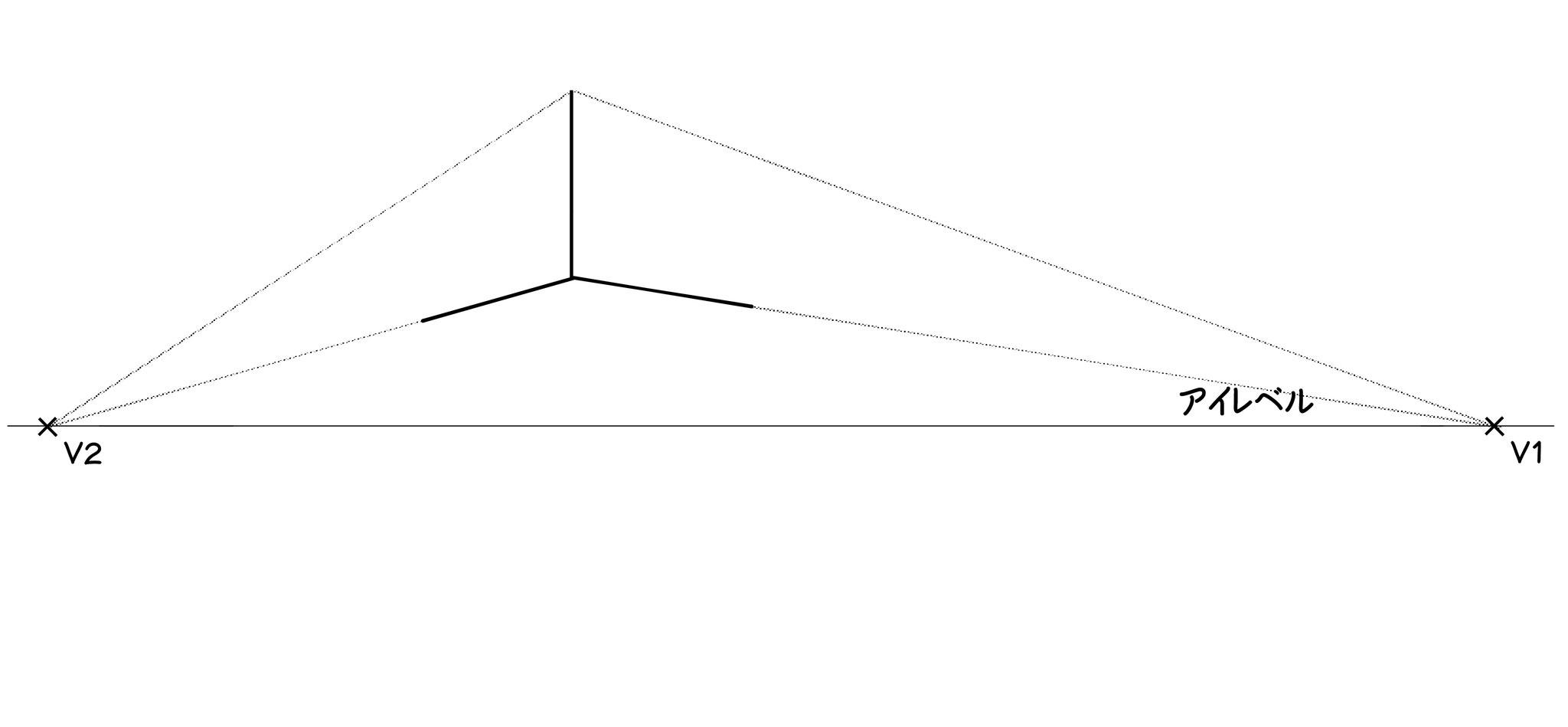 ④縦方向、横方向の辺を、長さを適当にイメージして描き入れます