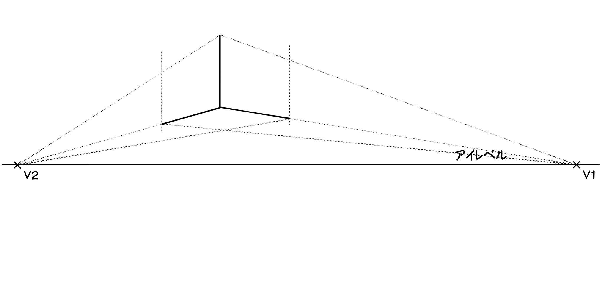 ⑤今描いた2つの辺の端から、縦方向はV1、横方向はV2、高さ方向は垂直に向かって補助線を引きます。