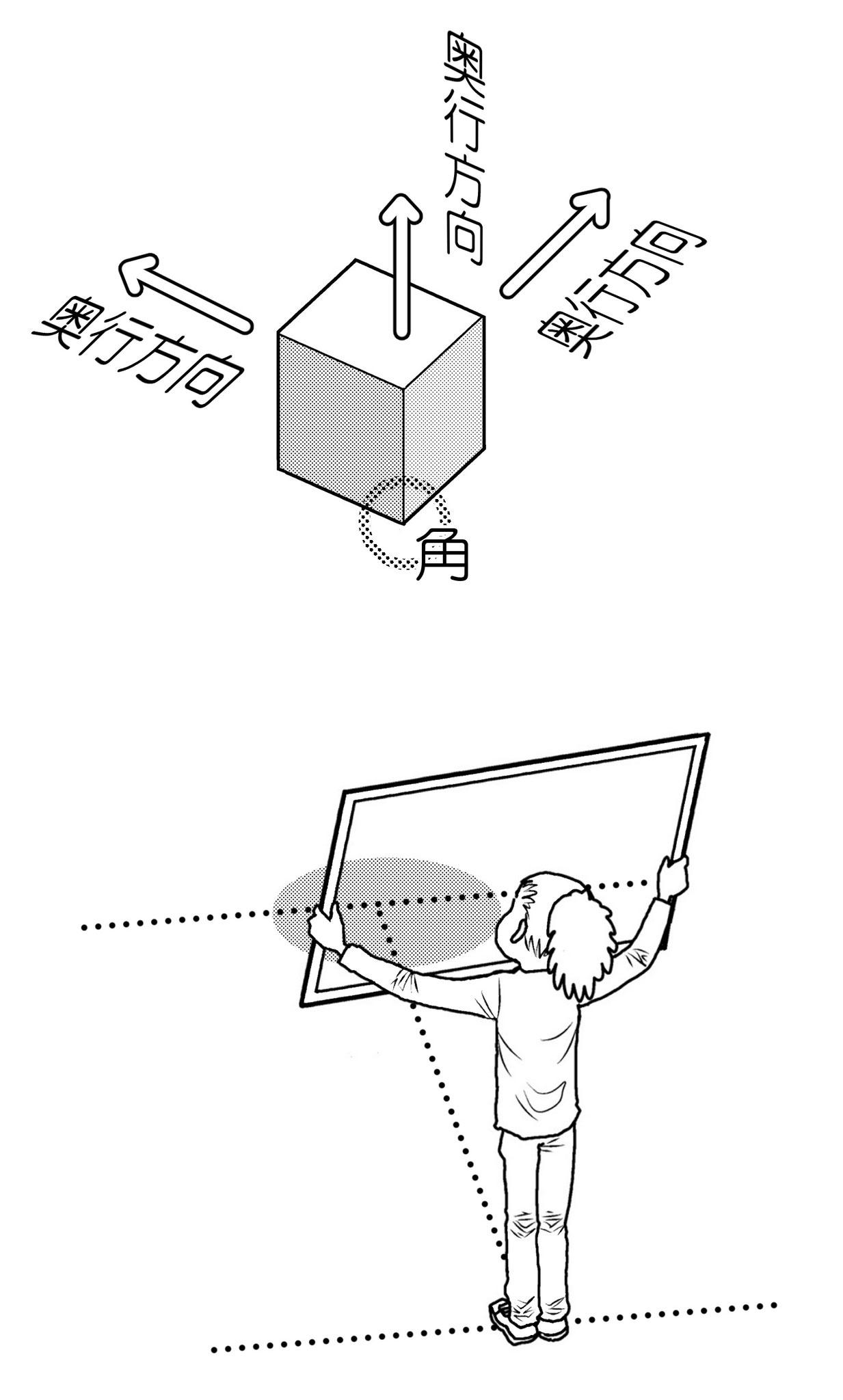 一つの「角」に対して向き合う形で箱を見る