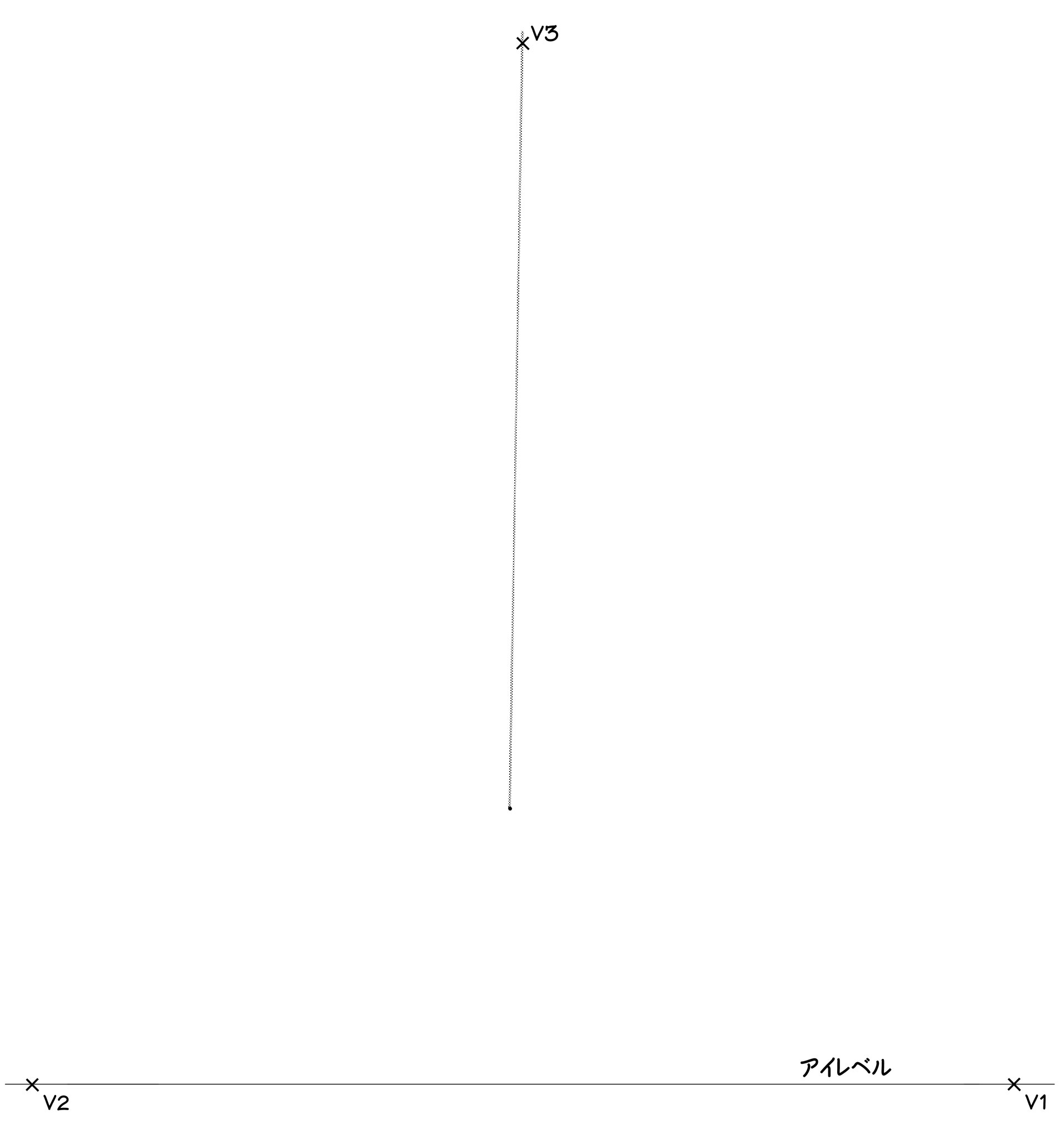 ③角からV3に向かって高さ方向の補助線を引きます。