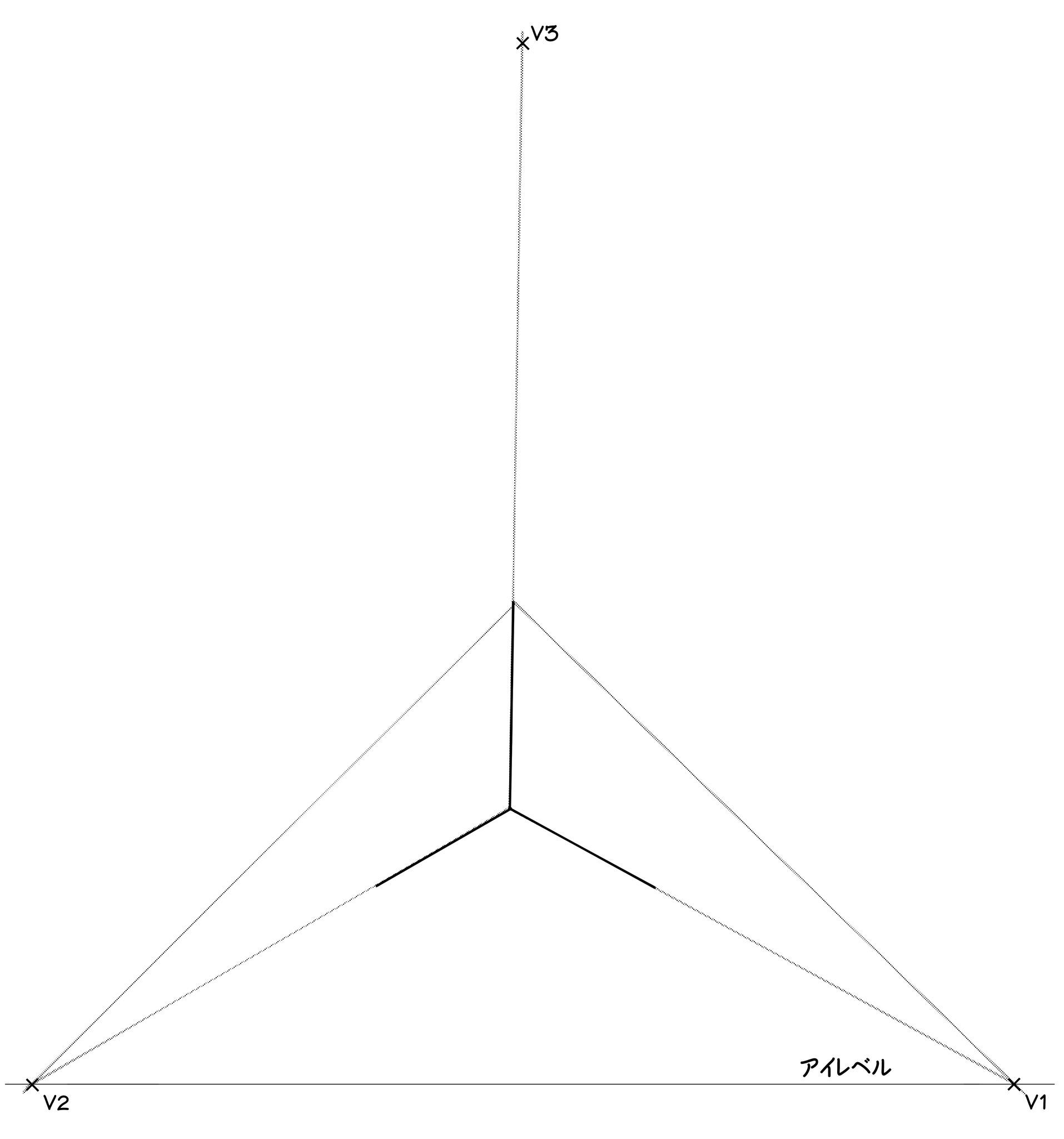 ⑥高さの辺の下端に縦の辺と横の辺を描き入れます。それぞれ妥当な長さをイメージして描きます