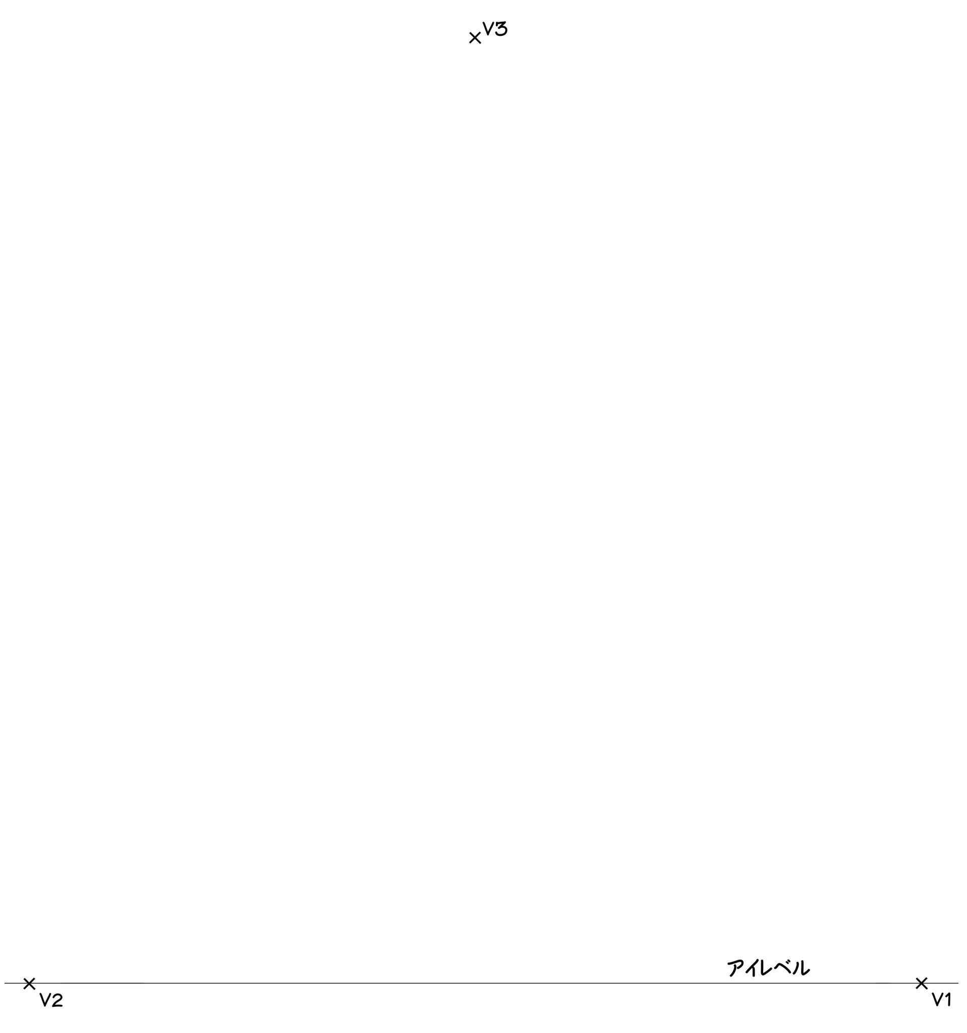 ①まずアイレベルを引き、その上に消失点V1とV2を。上方に消失点V3を設定します。V3は左右真ん中あたりに設定してください