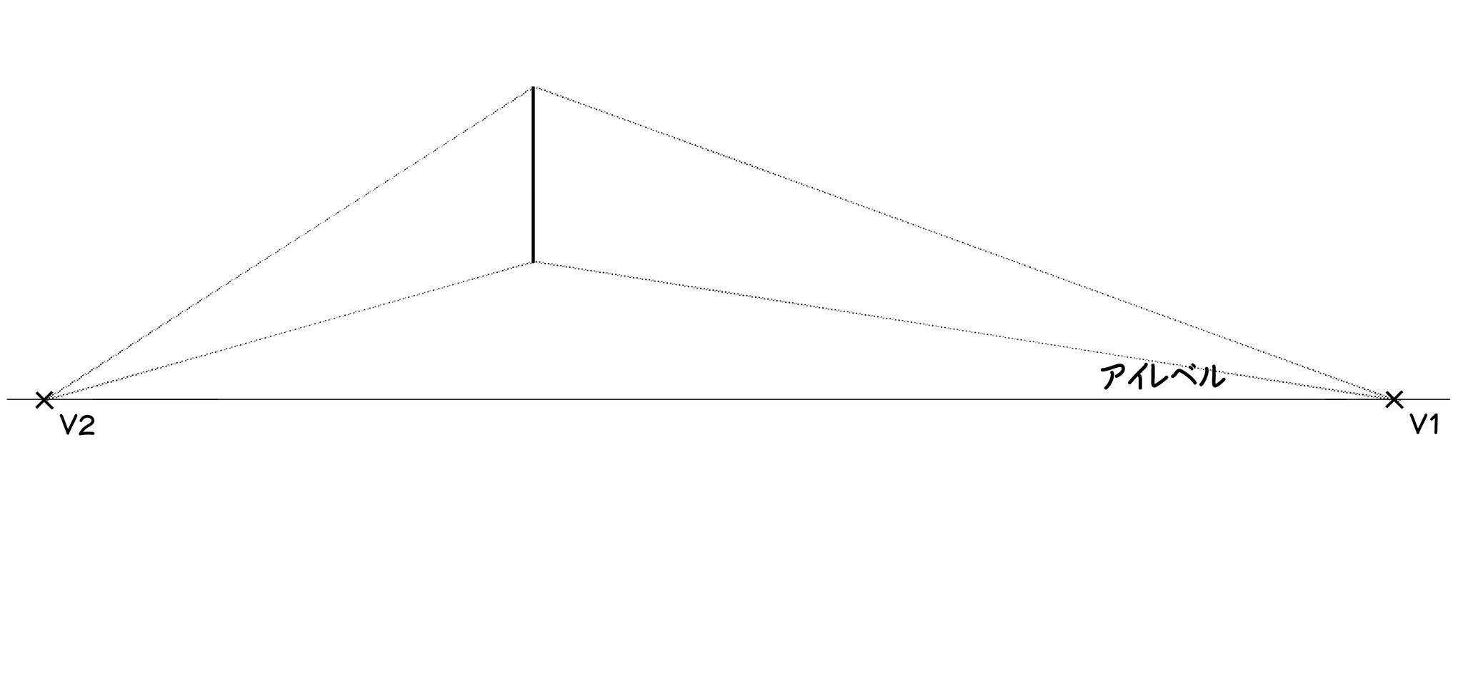 ③今描いた辺の上端と下端からV1とV2に向かって、縦方向と横方向の補助線を引きます