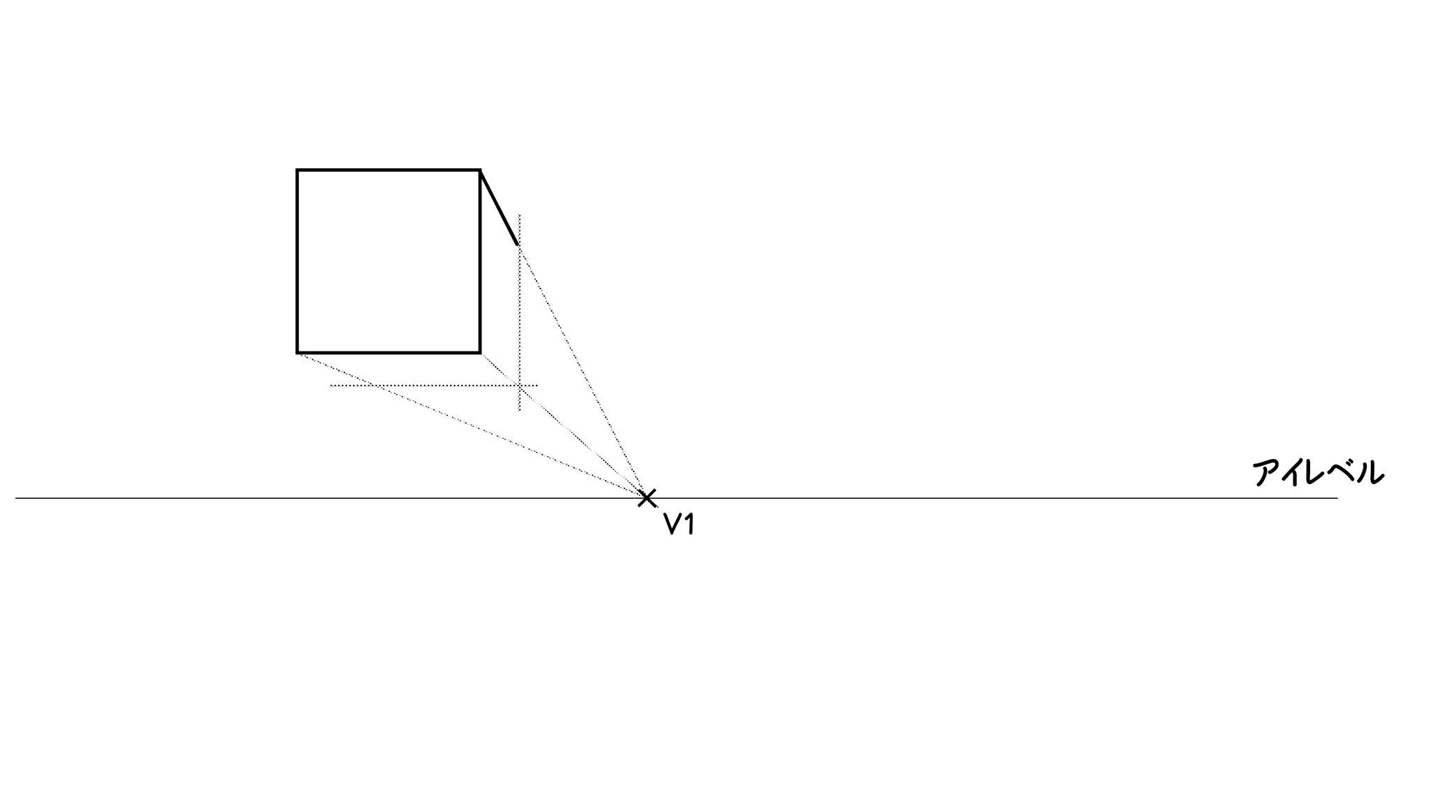 ⑥高さ方向の補助線と最初に引いた「縦方向」の補助線の交点を通るように、横方向の水平な補助線を引きます