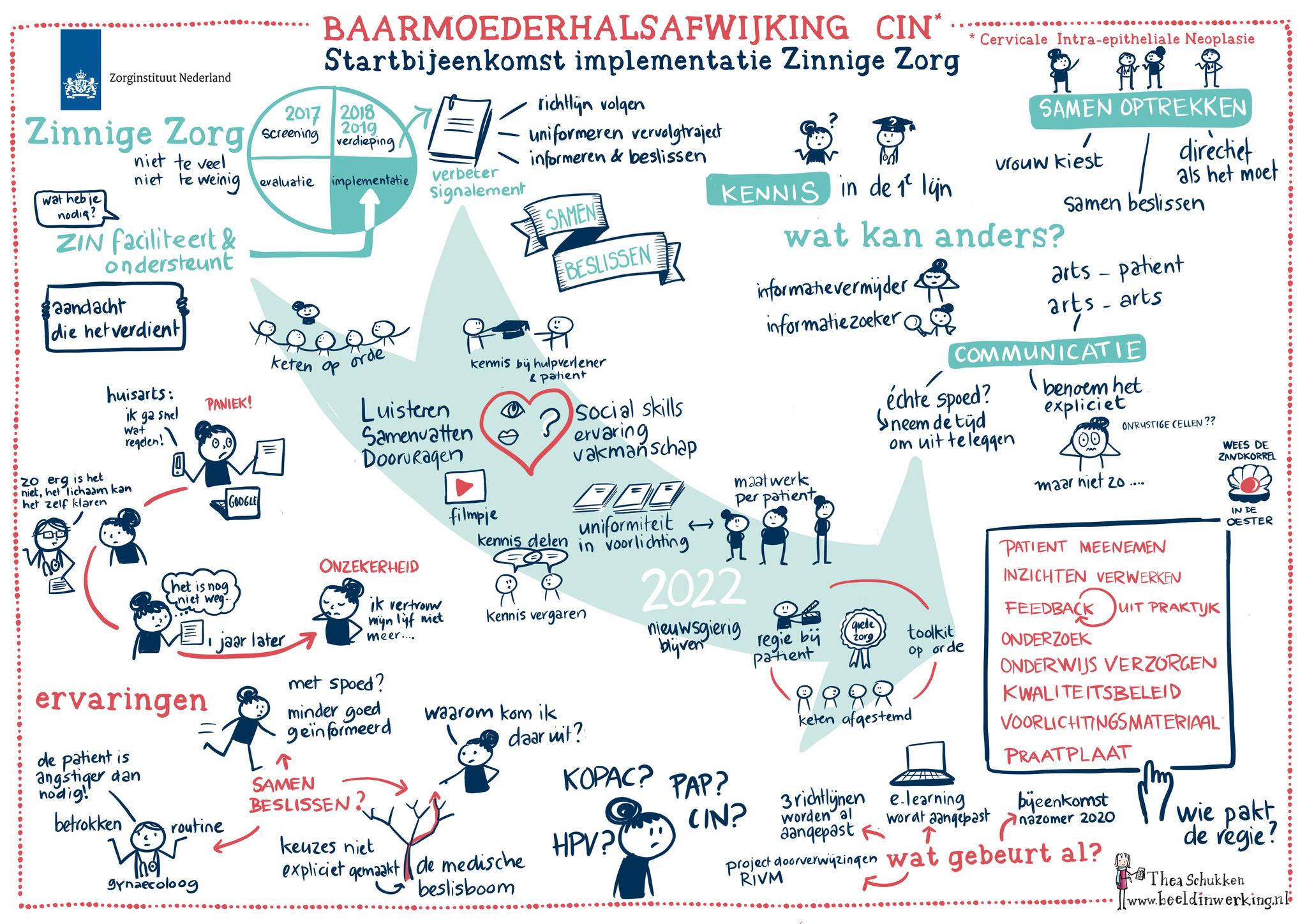 digitaal visueel verslag Zorginstituut
