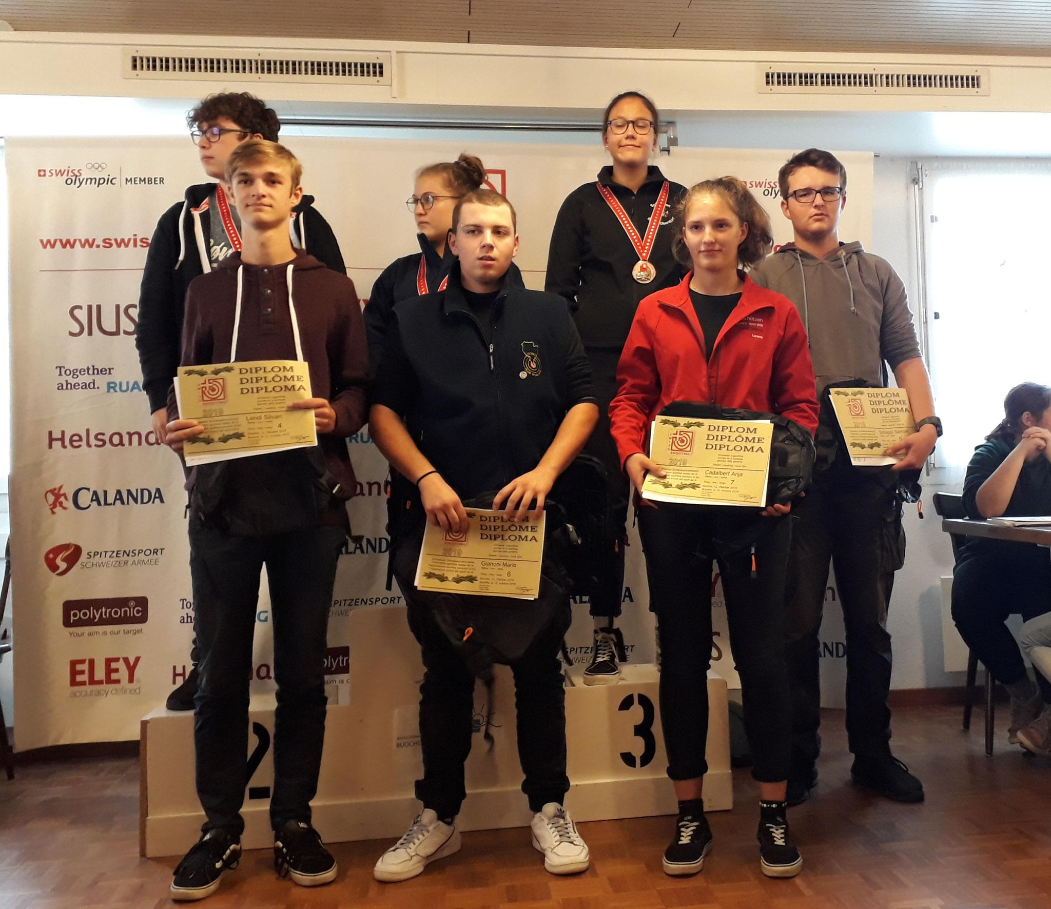 Jugendfinal 2019 Anja C. 7. Rang